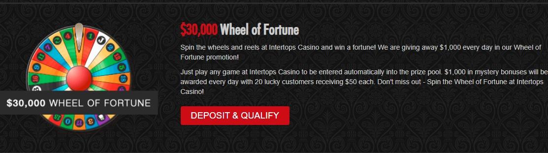 Intertops bonuses