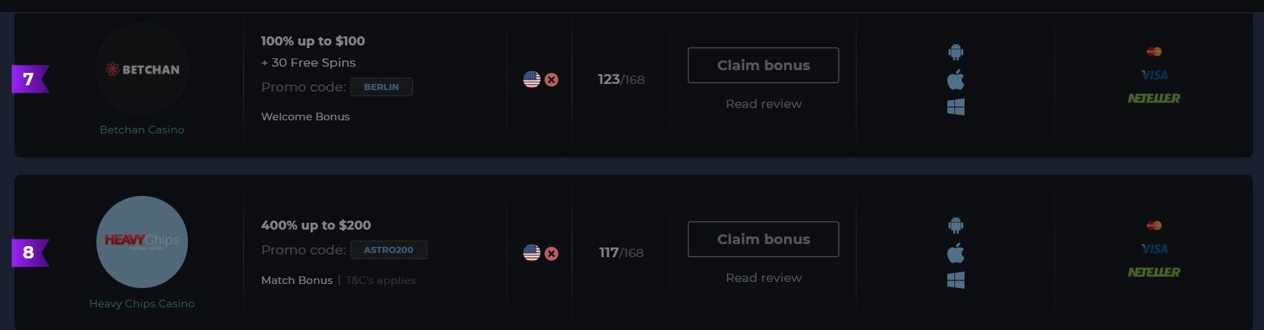 How to Claim 45 Dollars Bonus