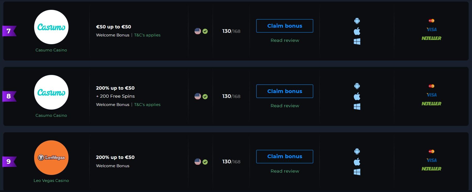 How to Claim 50 Euros Bonus