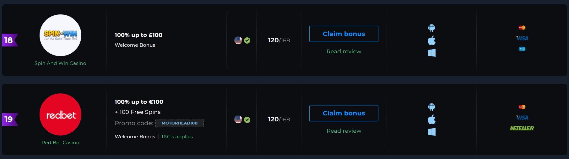 How to Claim 5000 Free Spins Bonus