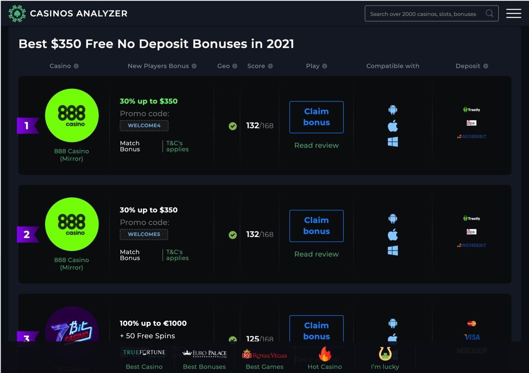 How to Claim 350 Dollars Bonus