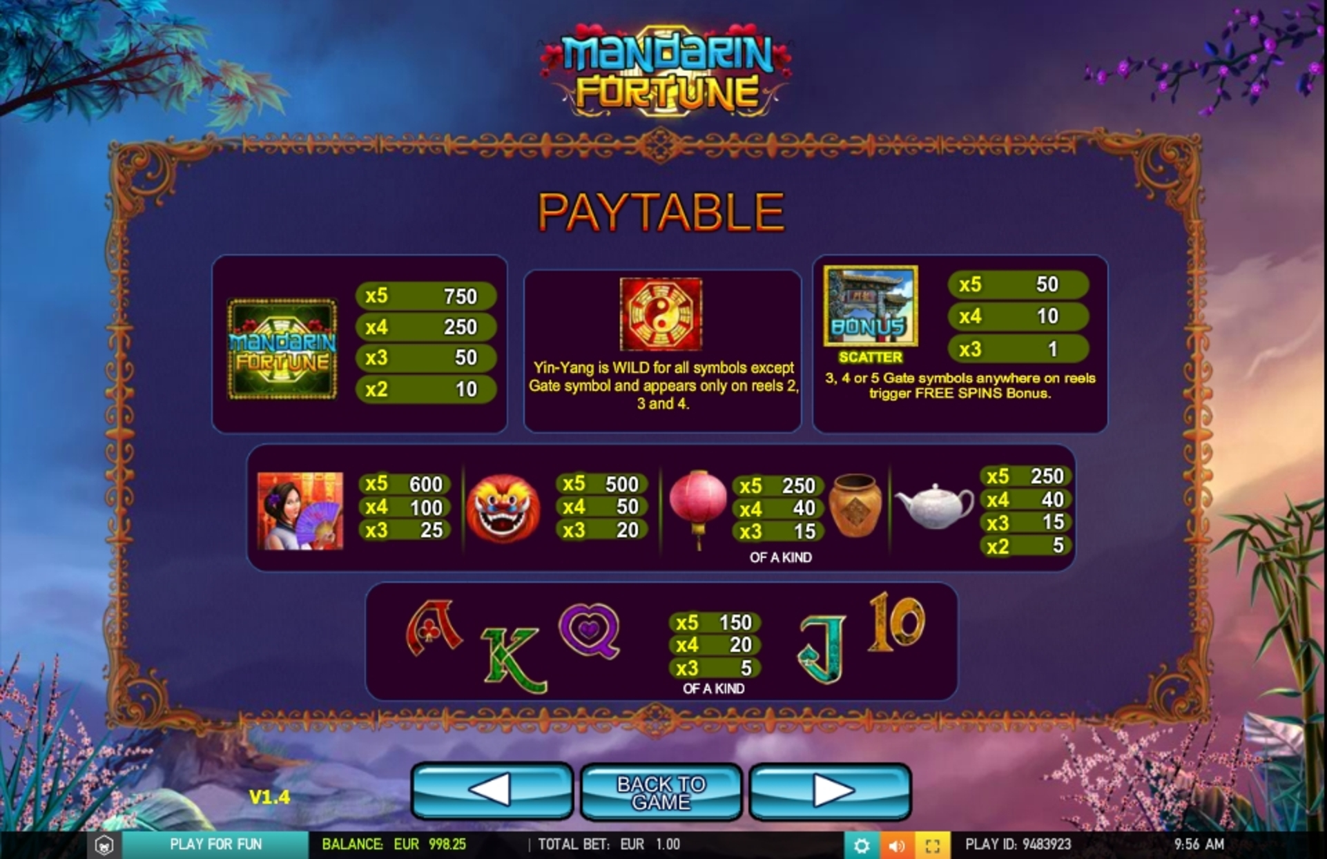 Info of Mandarin fortune Slot Game by 2 By 2 Gaming