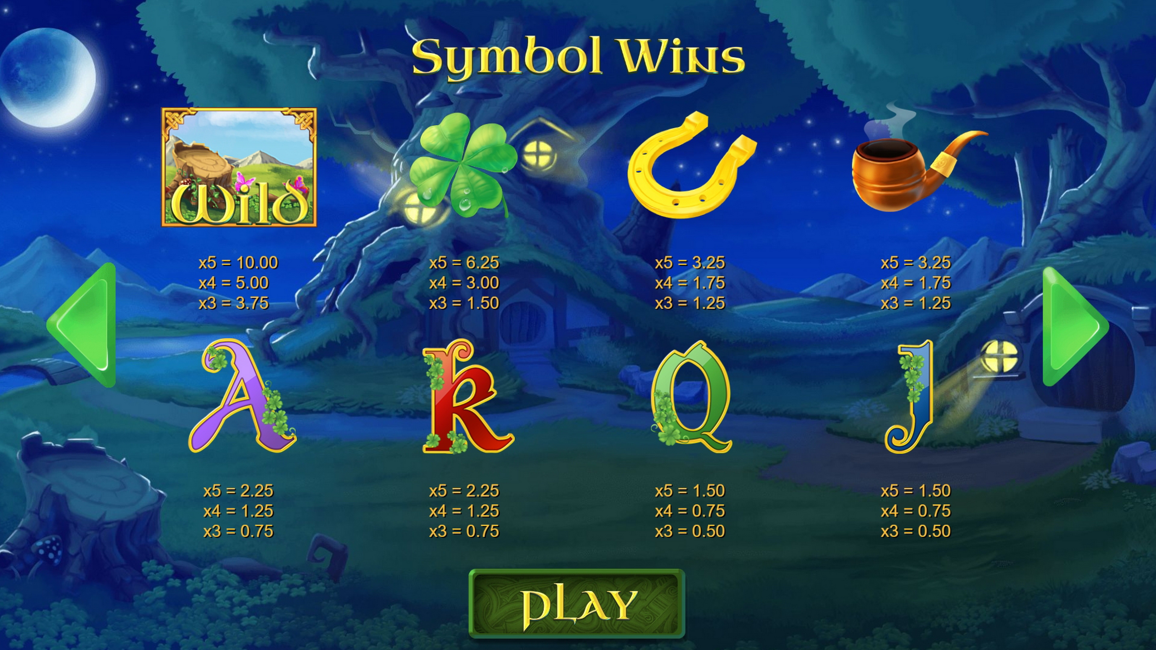 Info of Patric's Riches Slot Game by 7mojos