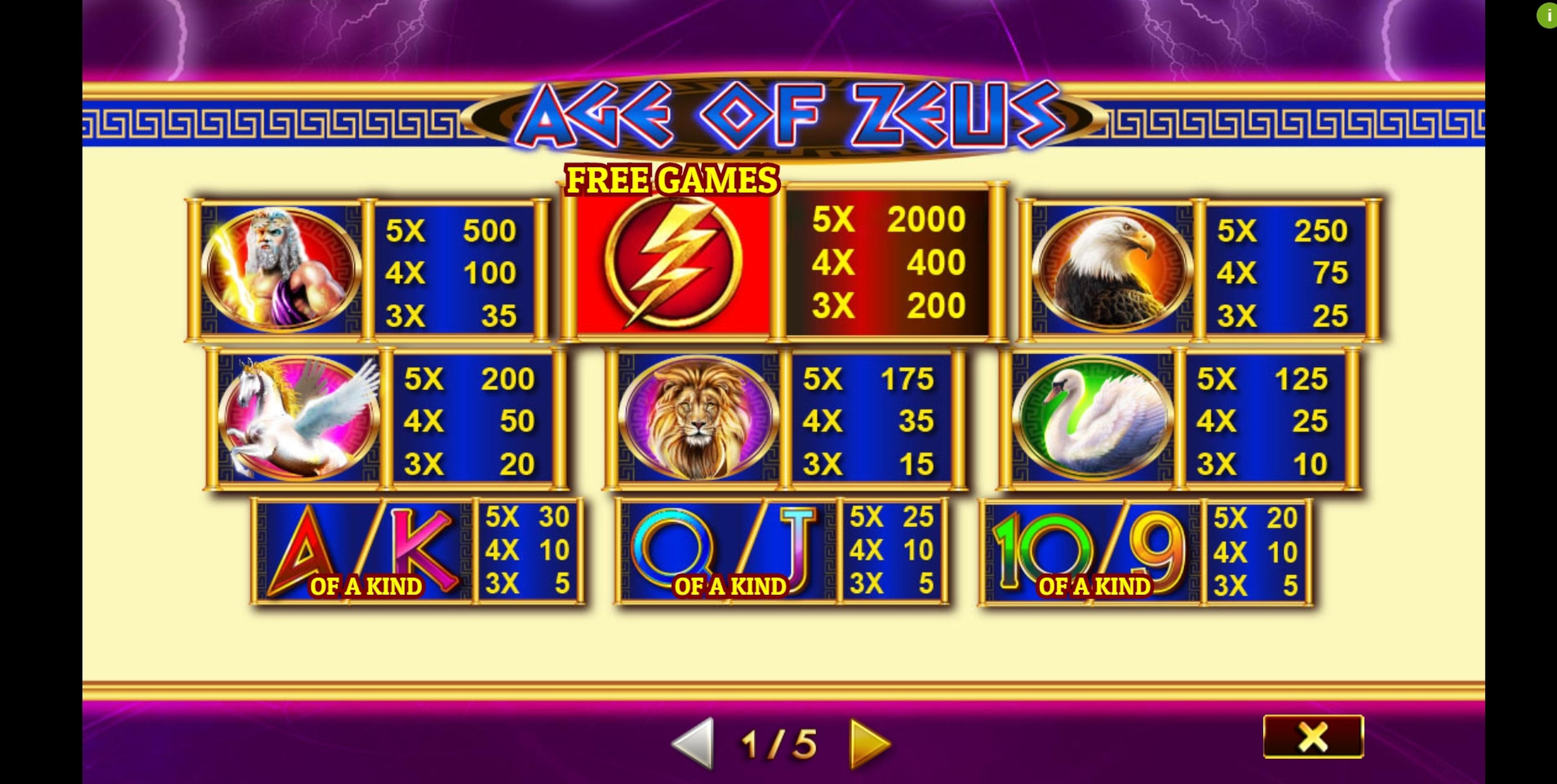 Slots Zeus Gratis
