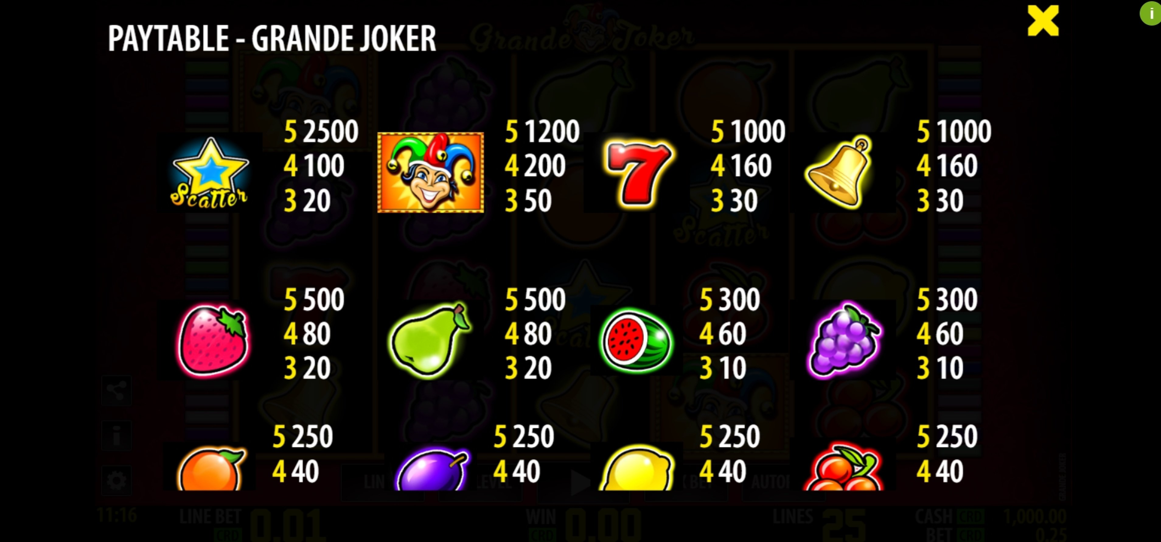Info of Grande Joker Slot Game by Nazionale Elettronica