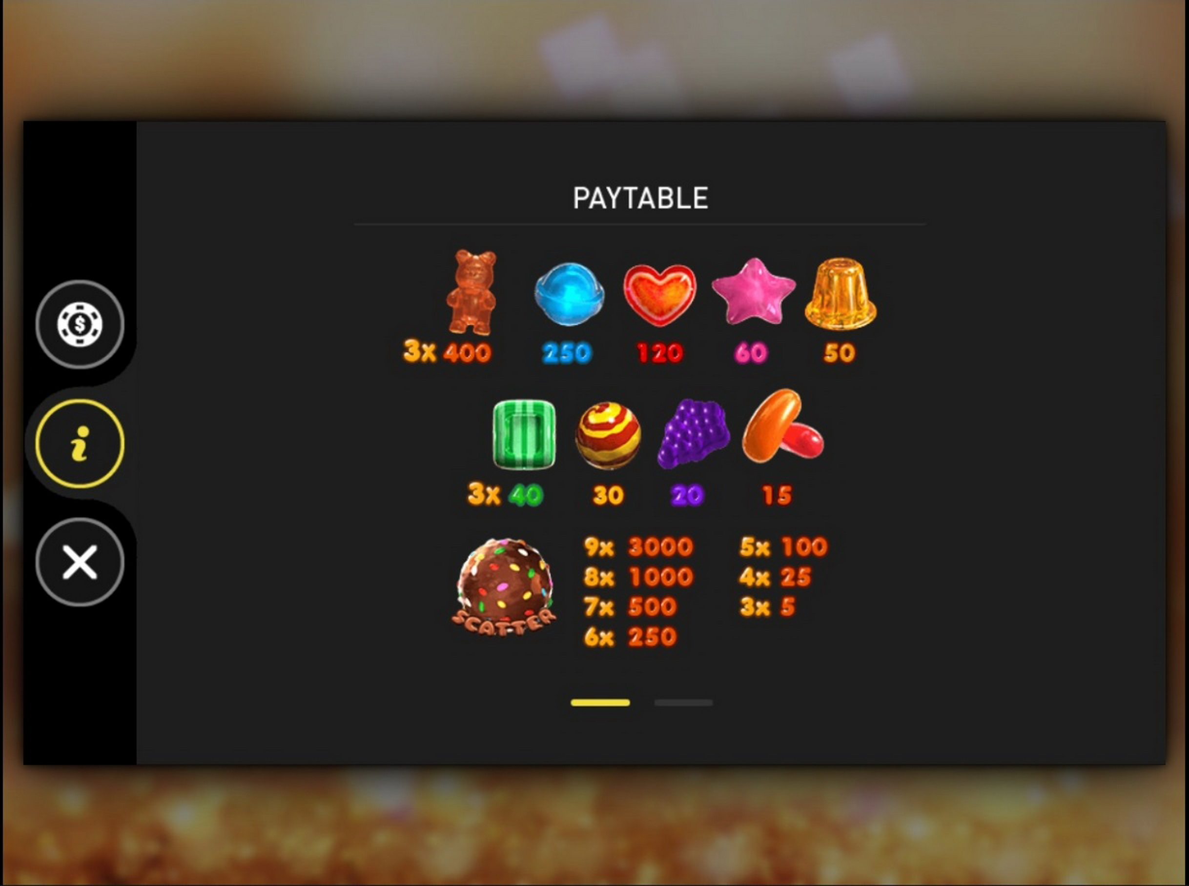 Info of Candylicious (Vermantia) Slot Game by Vermantia