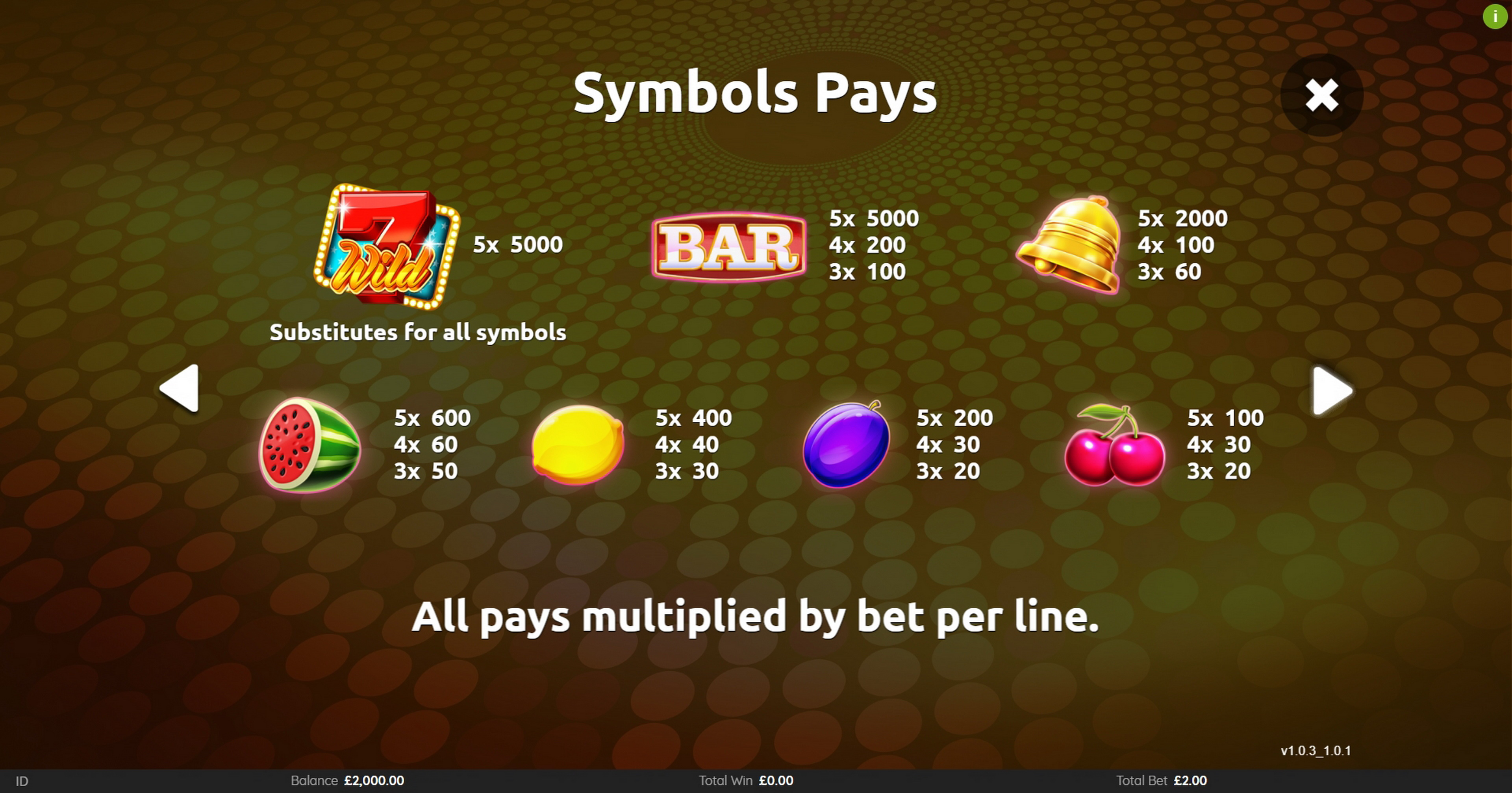 Info of Super Seven Wilds Slot Game by Cryptologic