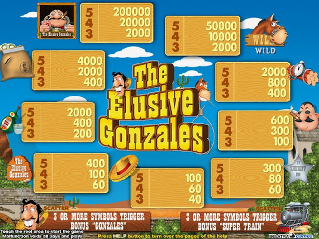 The Elusive Gonzales Online Slot Demo Game by Belatra Games