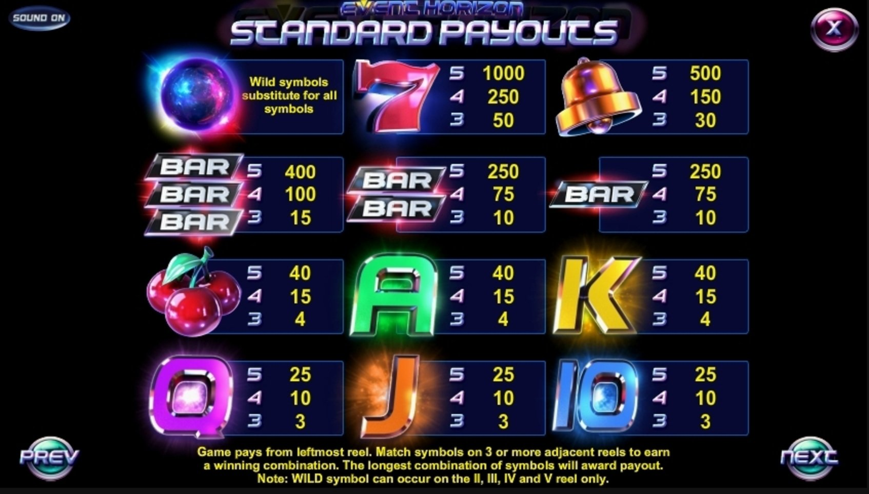 Info of Event Horizon Slot Game by Betsoft