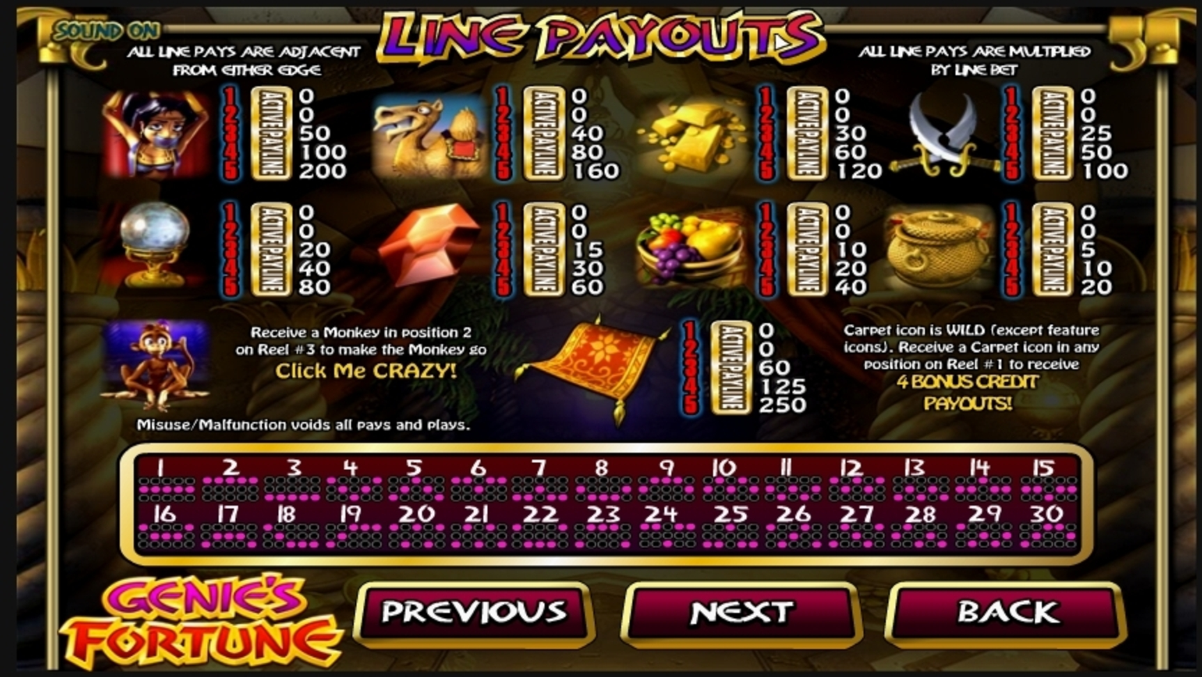 Info of Genie's Fortune Slot Game by Betsoft