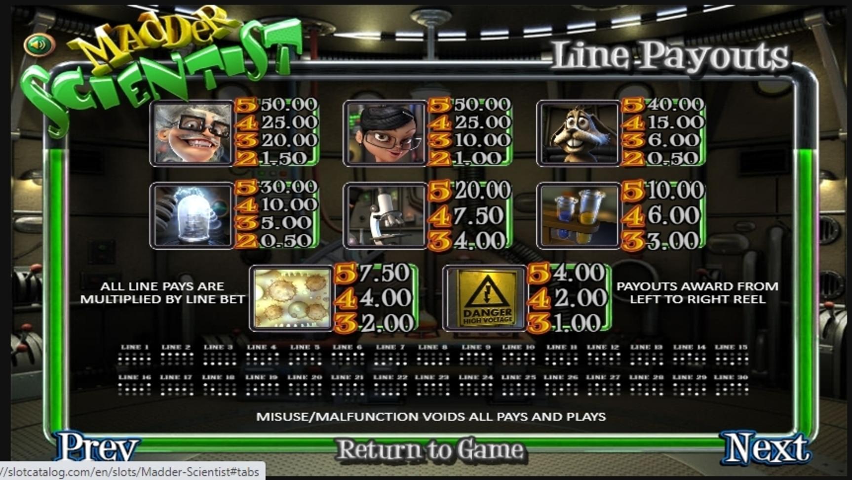Madder Scientist Slot Machine