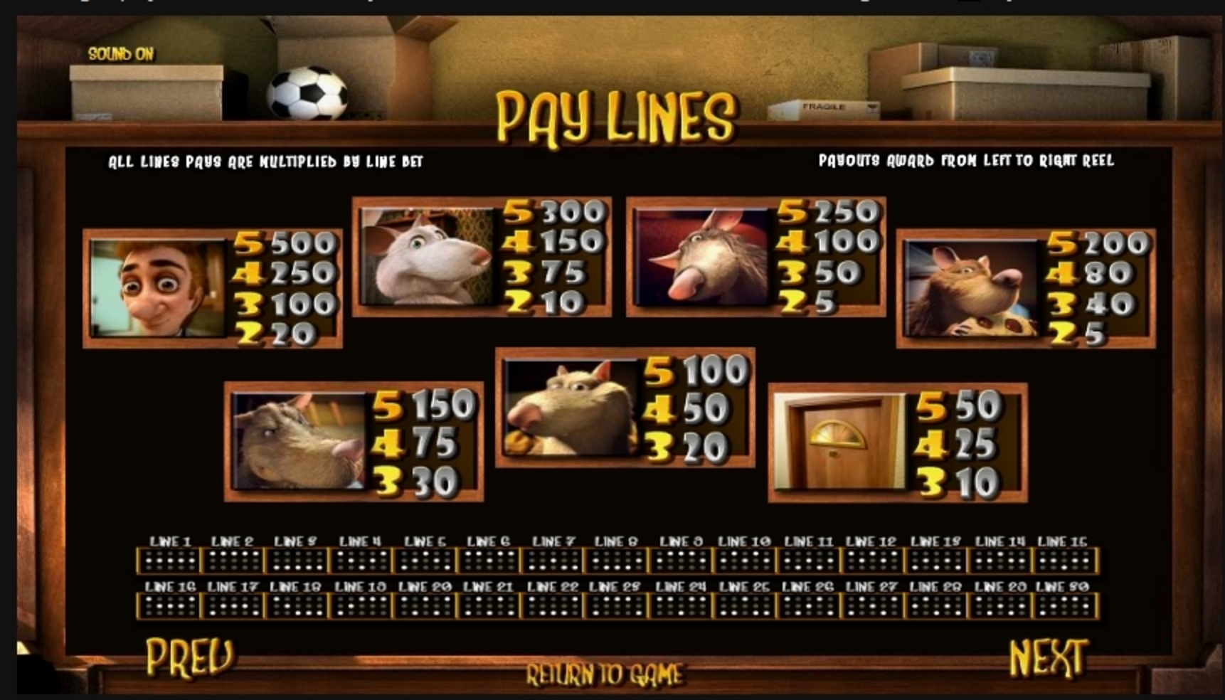 Info of Ned and His Friends Slot Game by Betsoft