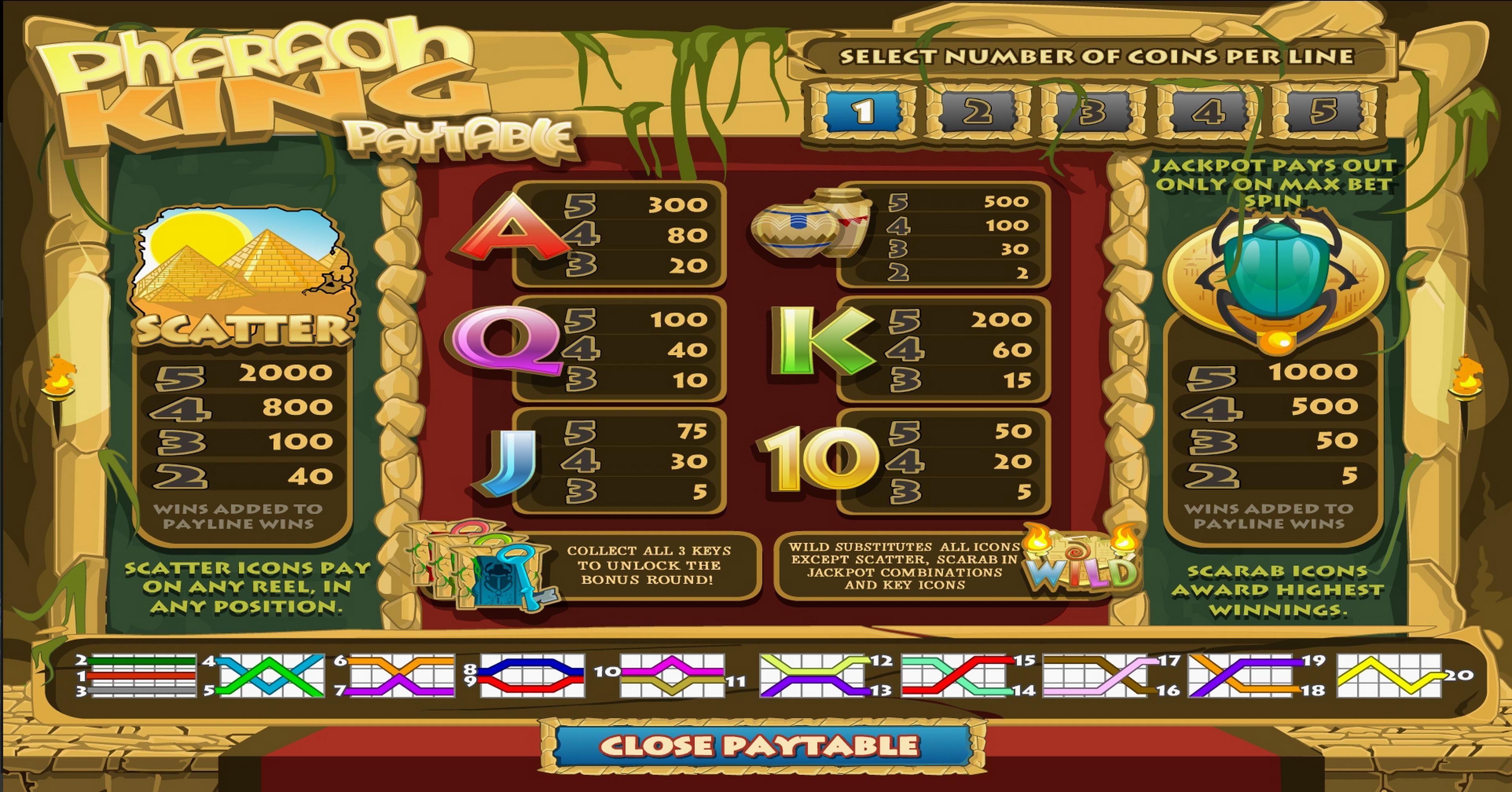Online casino register free credit