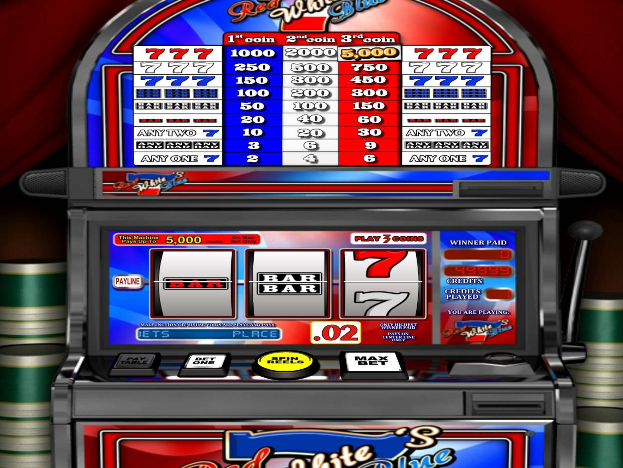 Red White Blue 7s Online Slot Demo Game by Betsoft