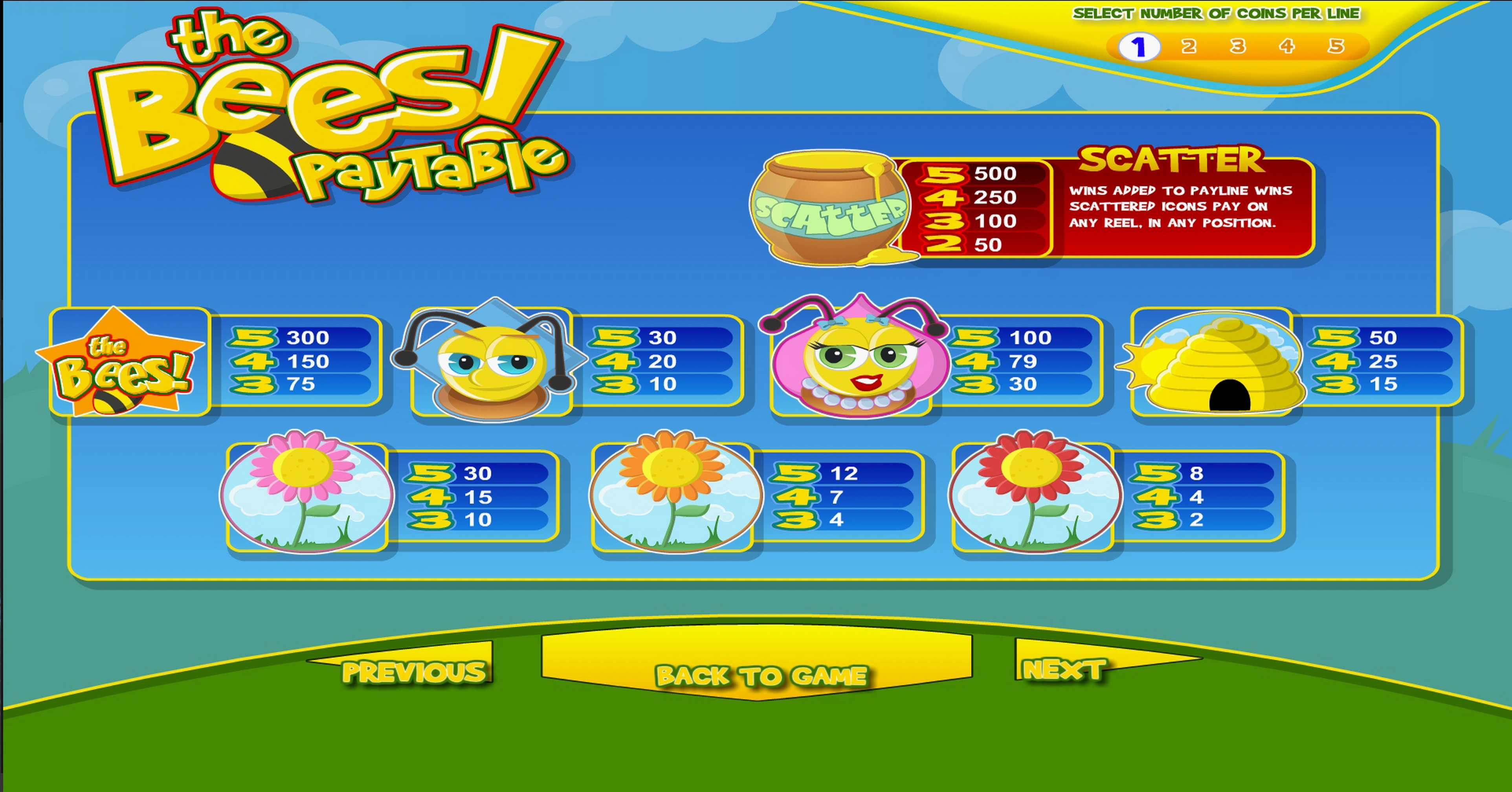 Try The Bees Slots With No Download From Betsoft
