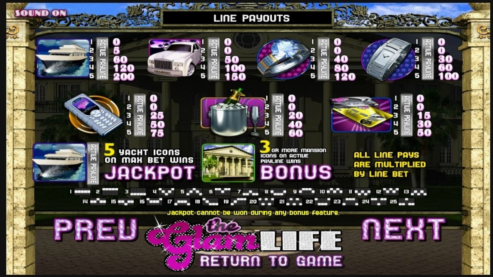 Info of The Glam Life Slot Game by Betsoft