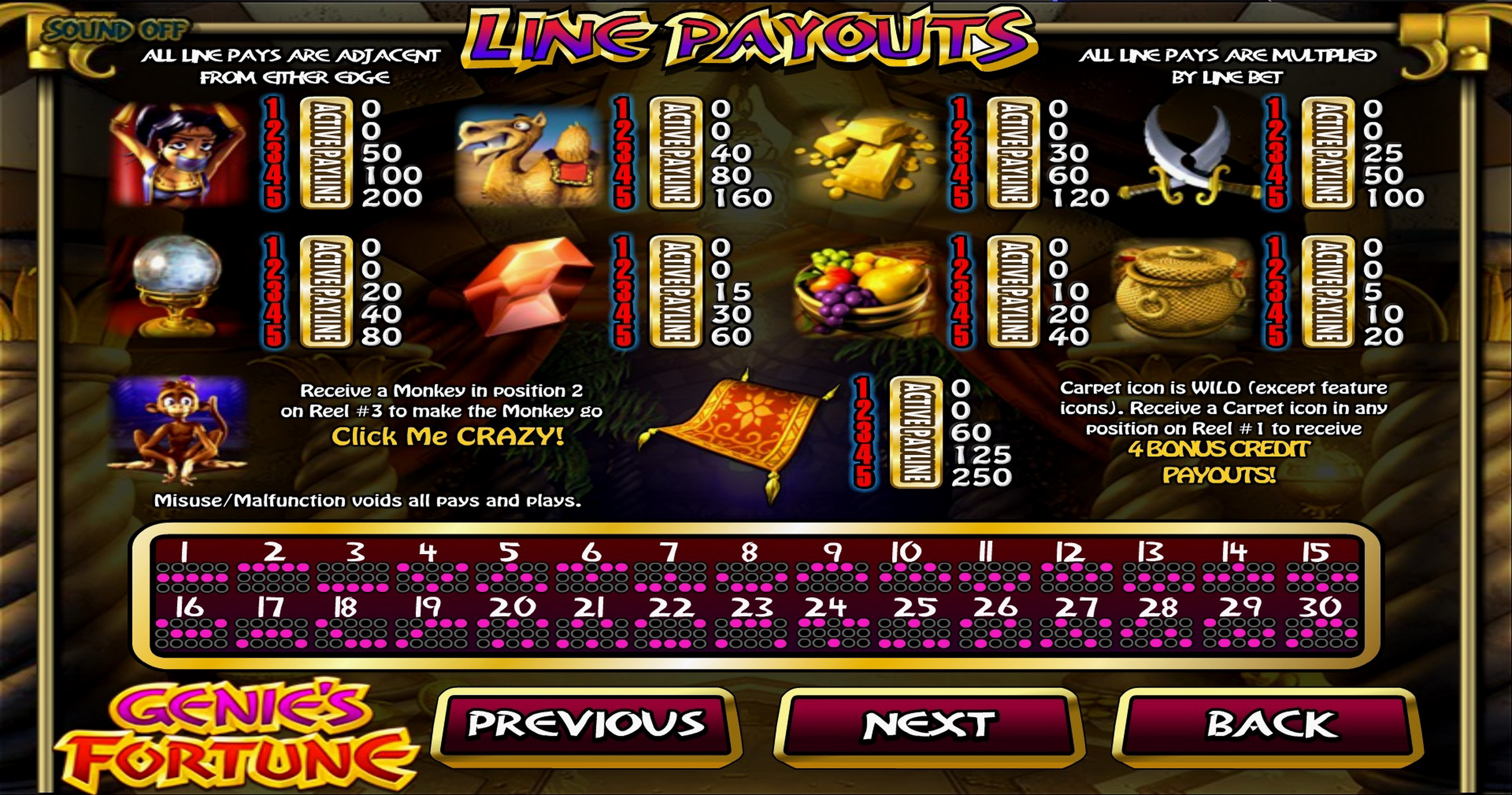 Info of Three Wishes Slot Game by Betsoft