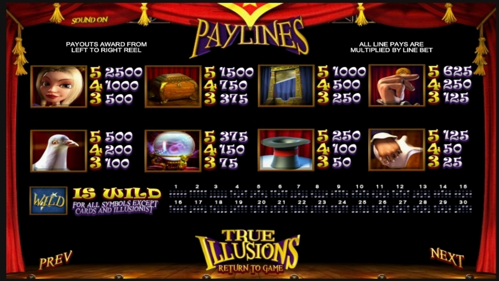 Info of True Illusions Slot Game by Betsoft