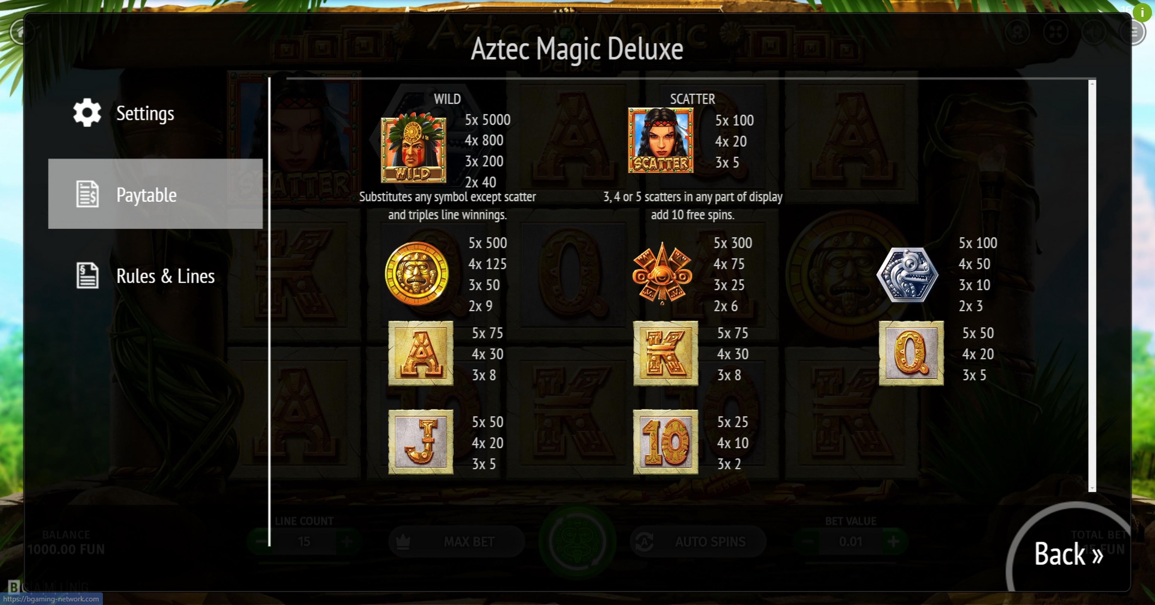 Aztec Magic Deluxe Slot Machine