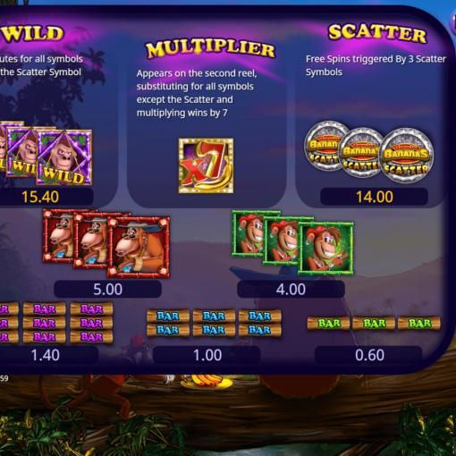 Booming Bananas Slot Machine