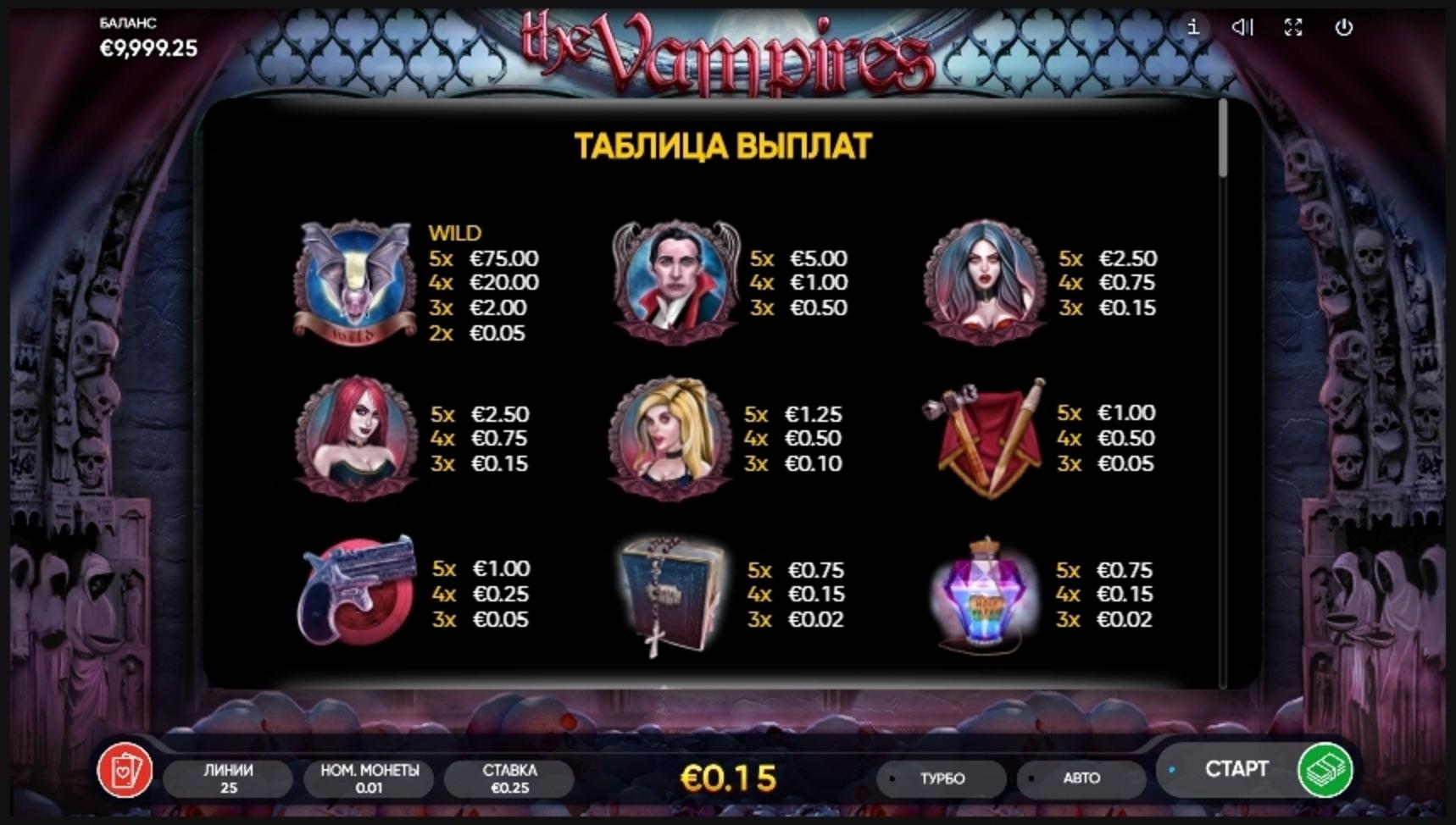Online Vampires Slot Info