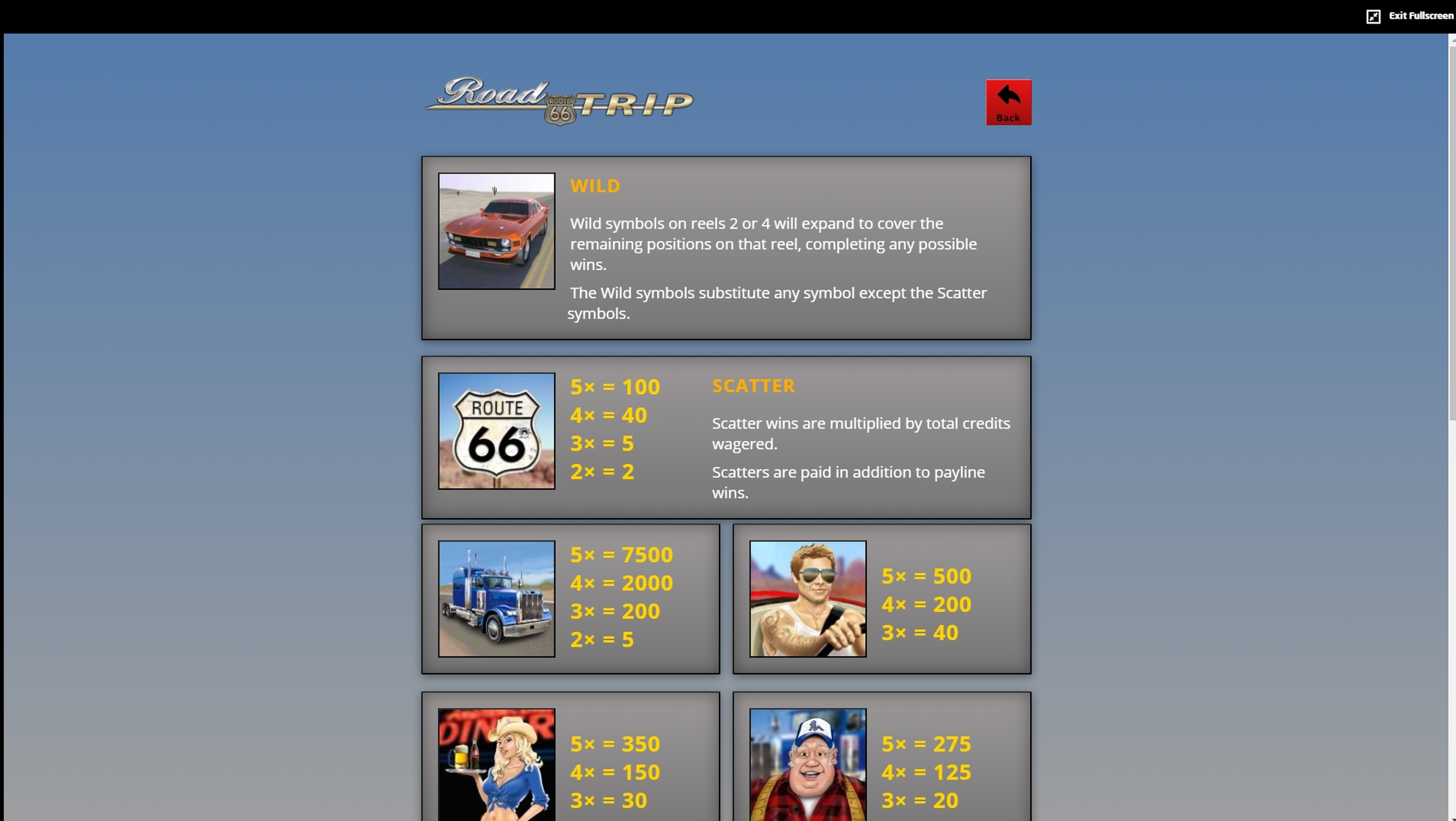 Best online casino for canada
