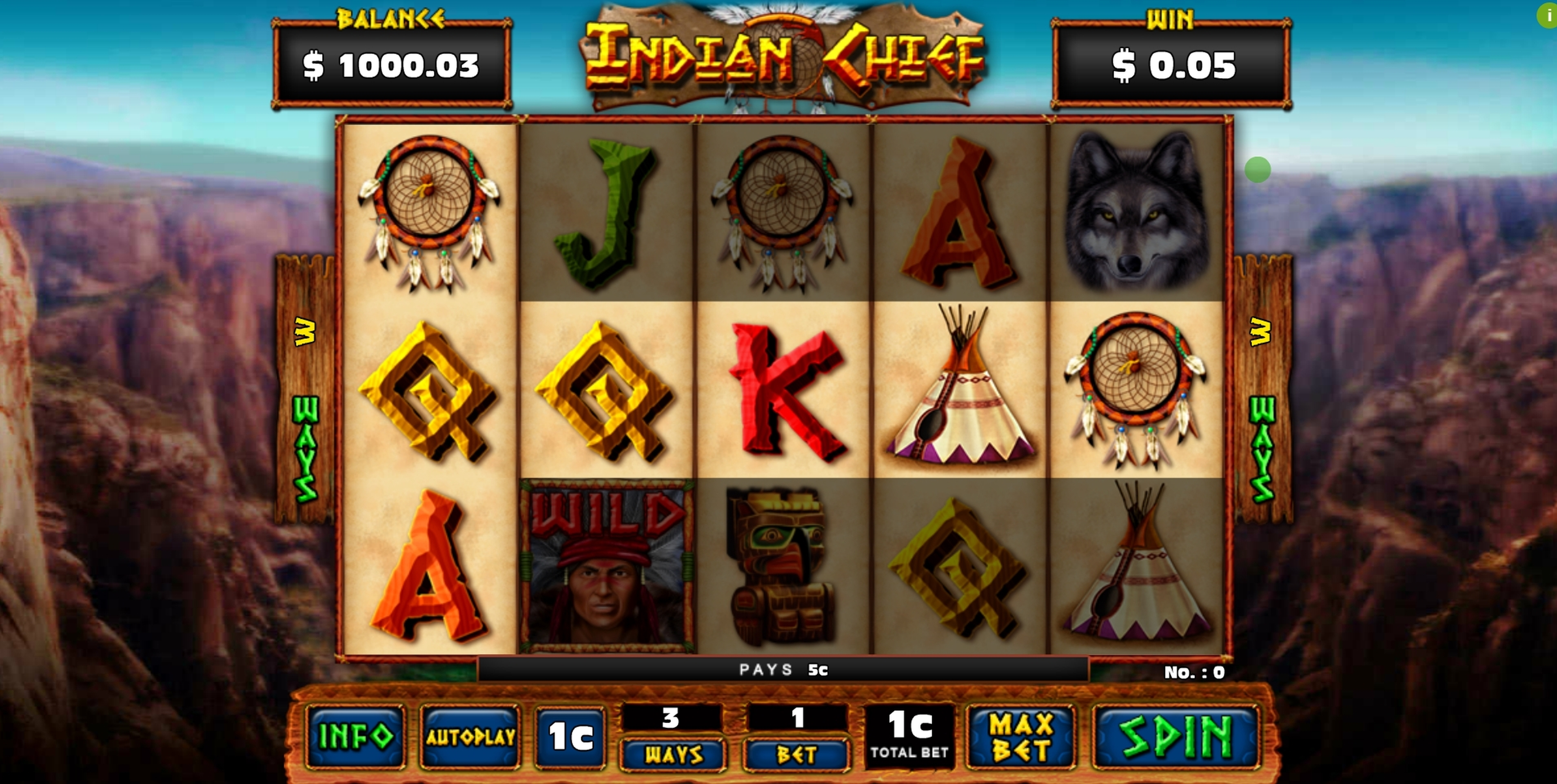 Indian Slots Themes Online