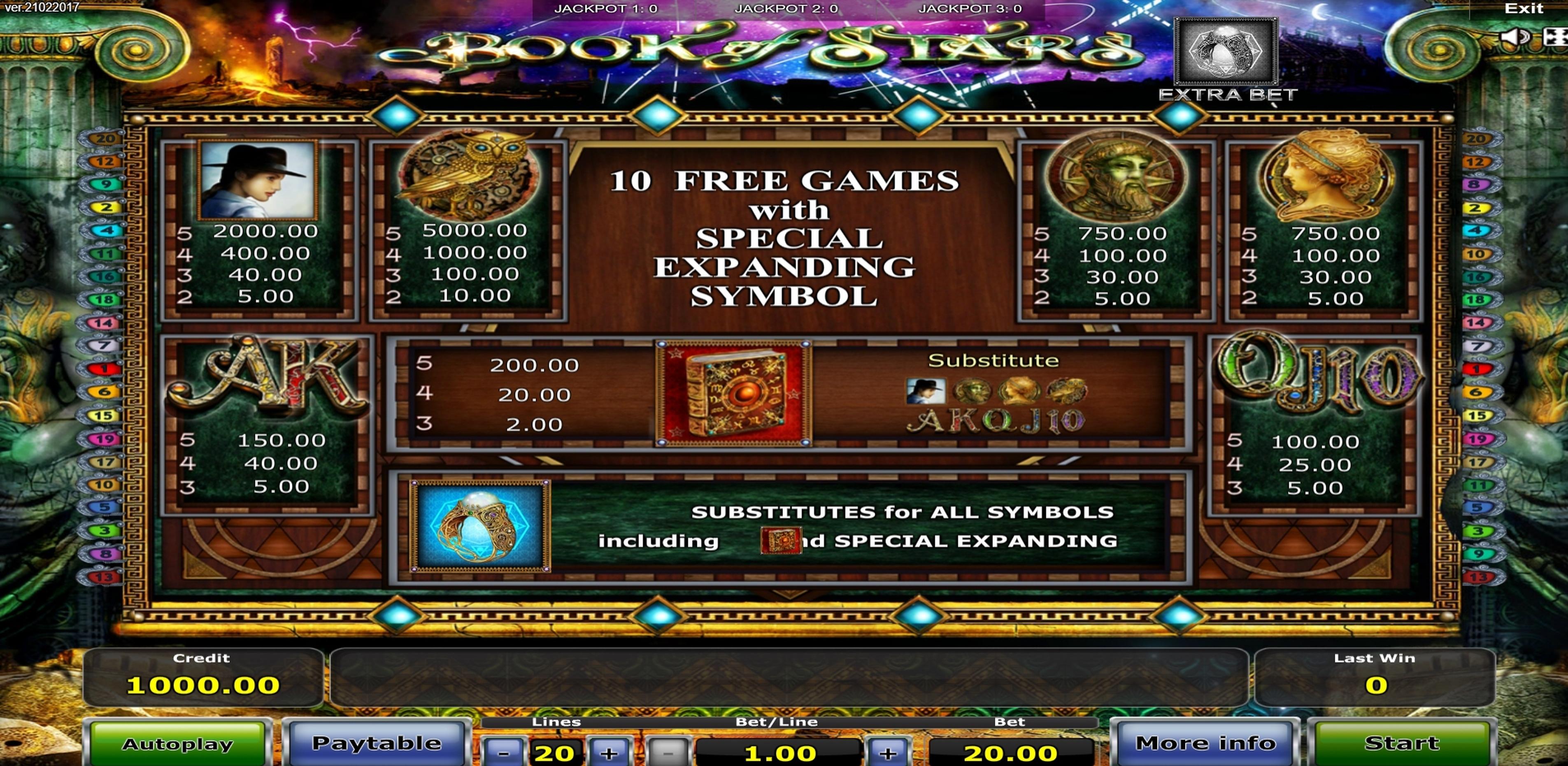 Book Of Stars Slot Machine