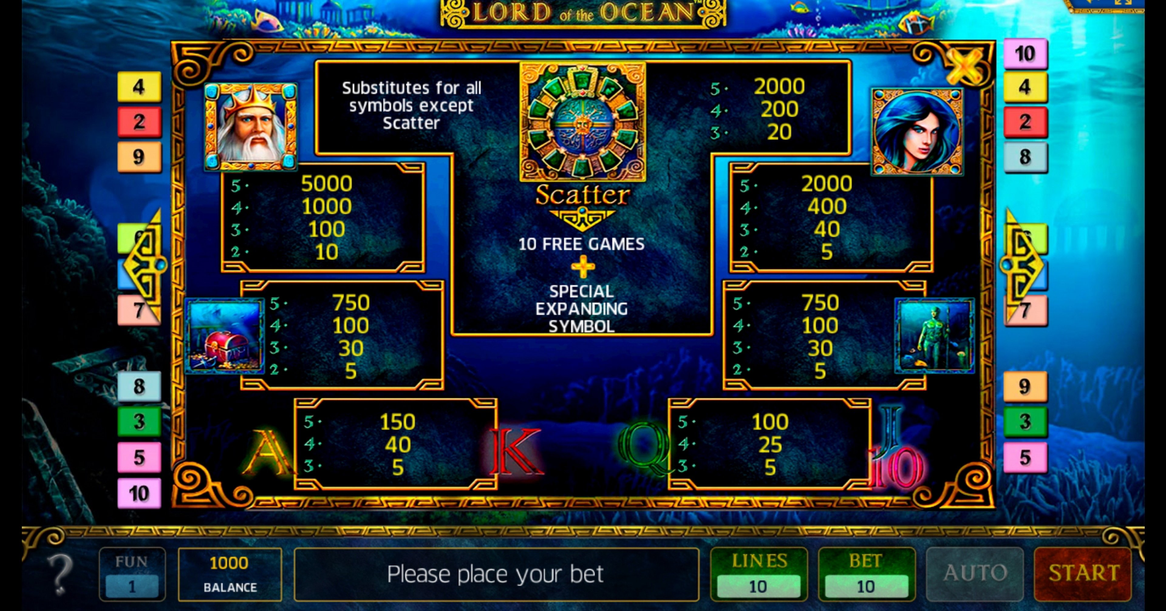 Free Slot Machine Lord Of The Ocean