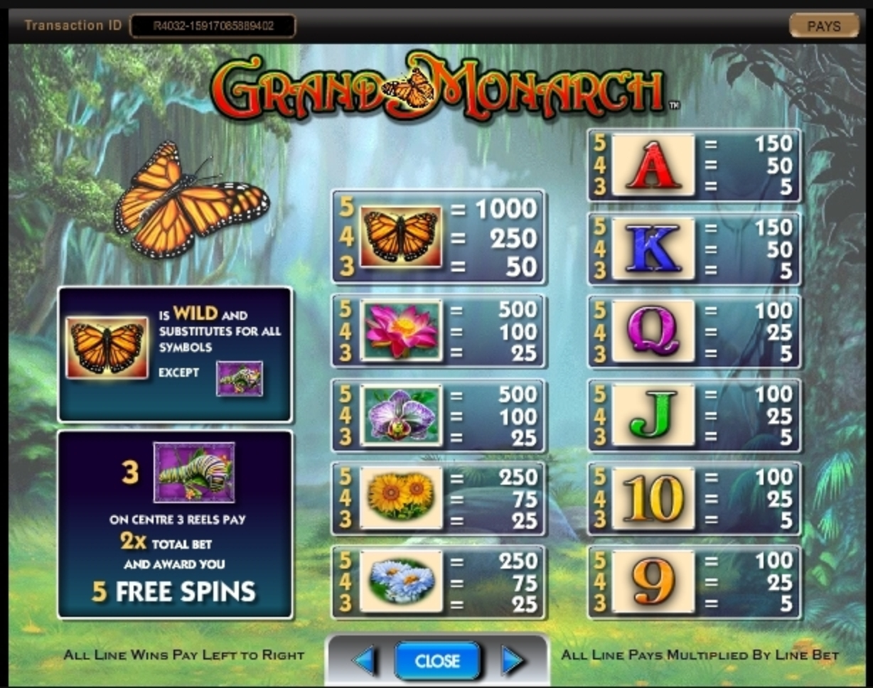 Info of Grand Monarch Slot Game by IGT