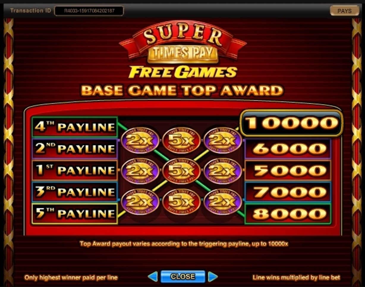 Info of Super Times Pay Slot Game by IGT