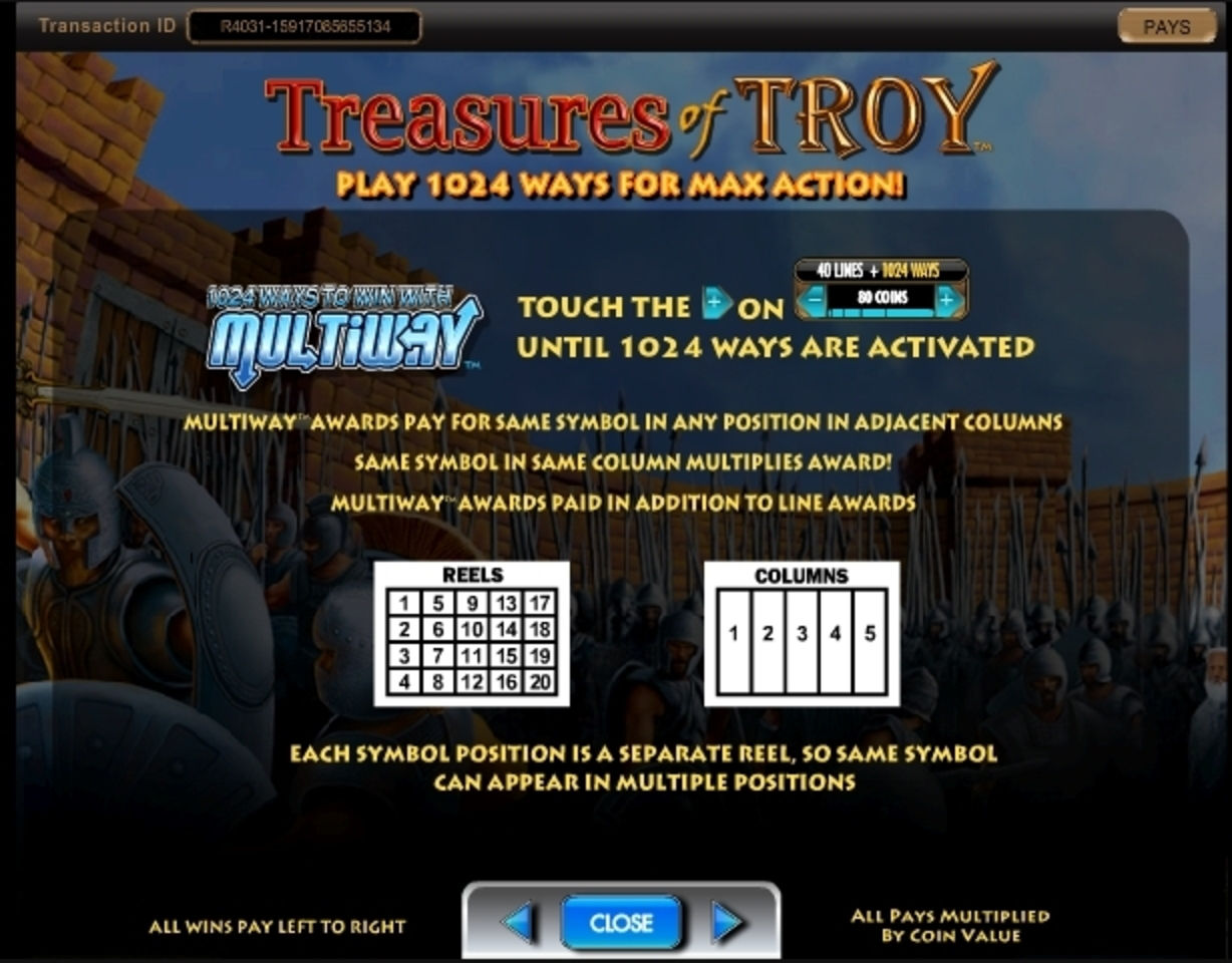 Info of Treasures of Troy Slot Game by IGT