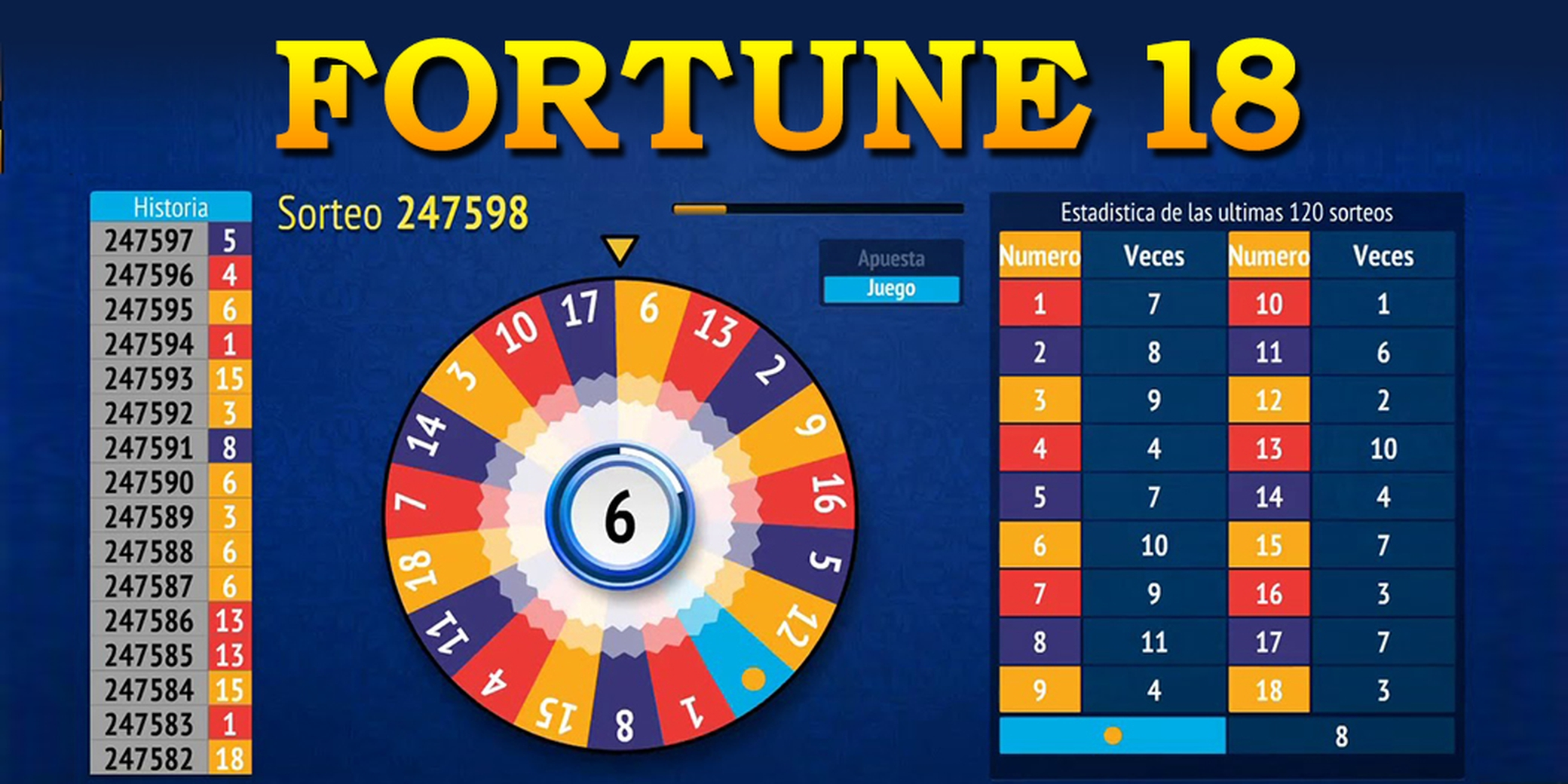 Fortune 18 Online Slot Demo Game by Inbet Games