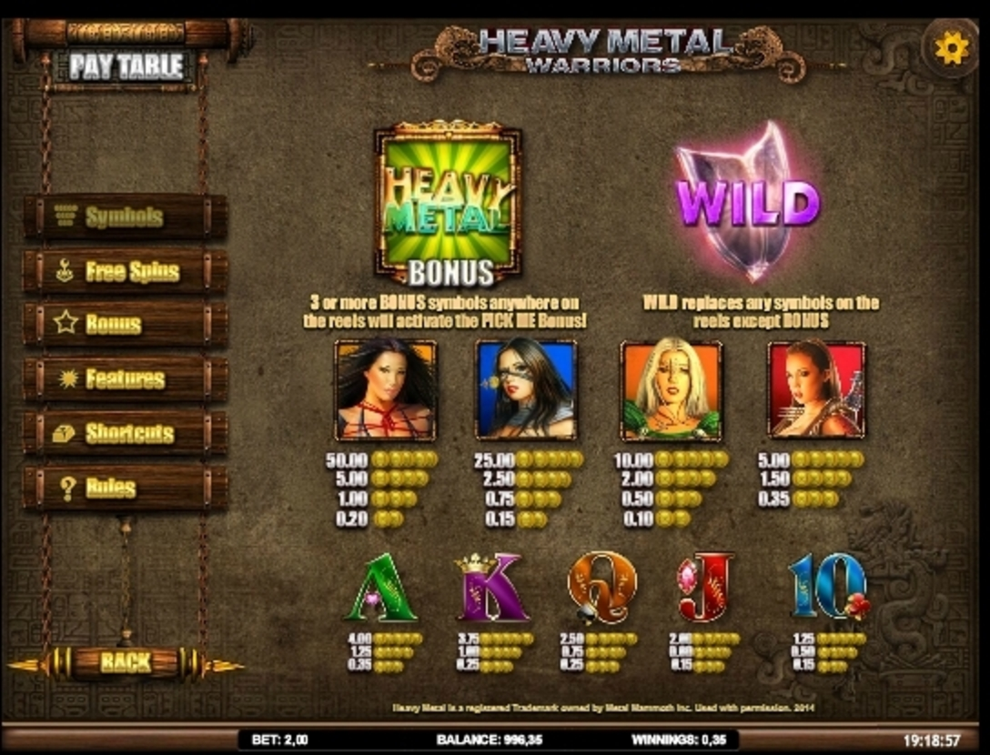 Info of Heavy Metal Warriors Slot Game by iSoftBet