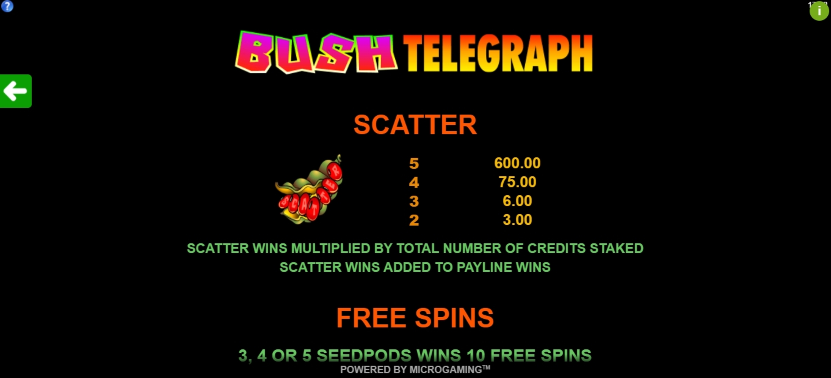 Info of Bush Telegraph Slot Game by Microgaming