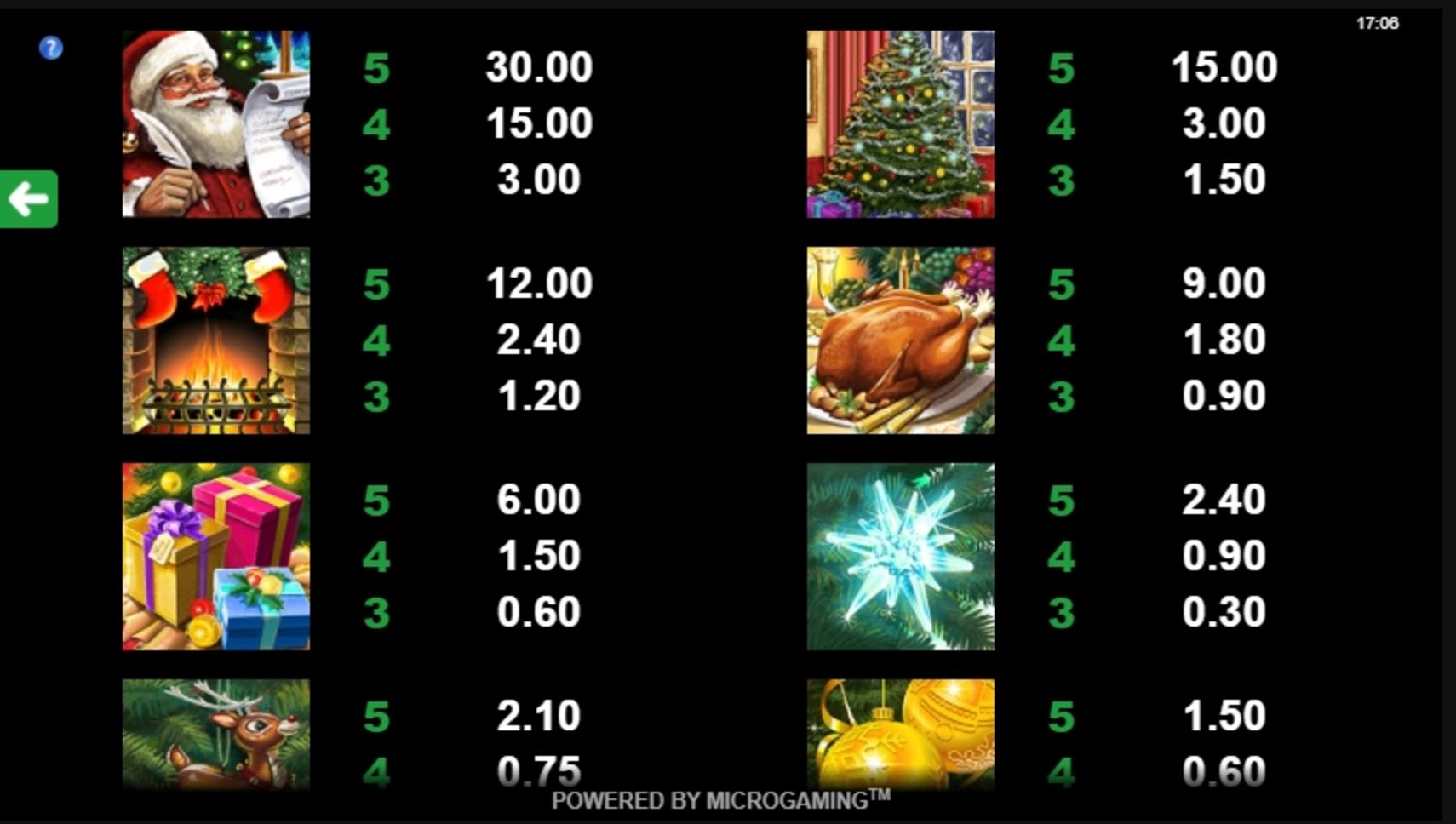 Info of Deck the Halls Slot Game by Microgaming