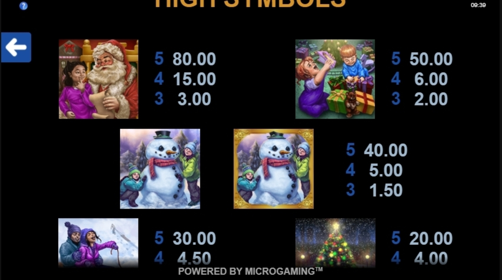 Info of Happy Holidays Slot Game by Microgaming