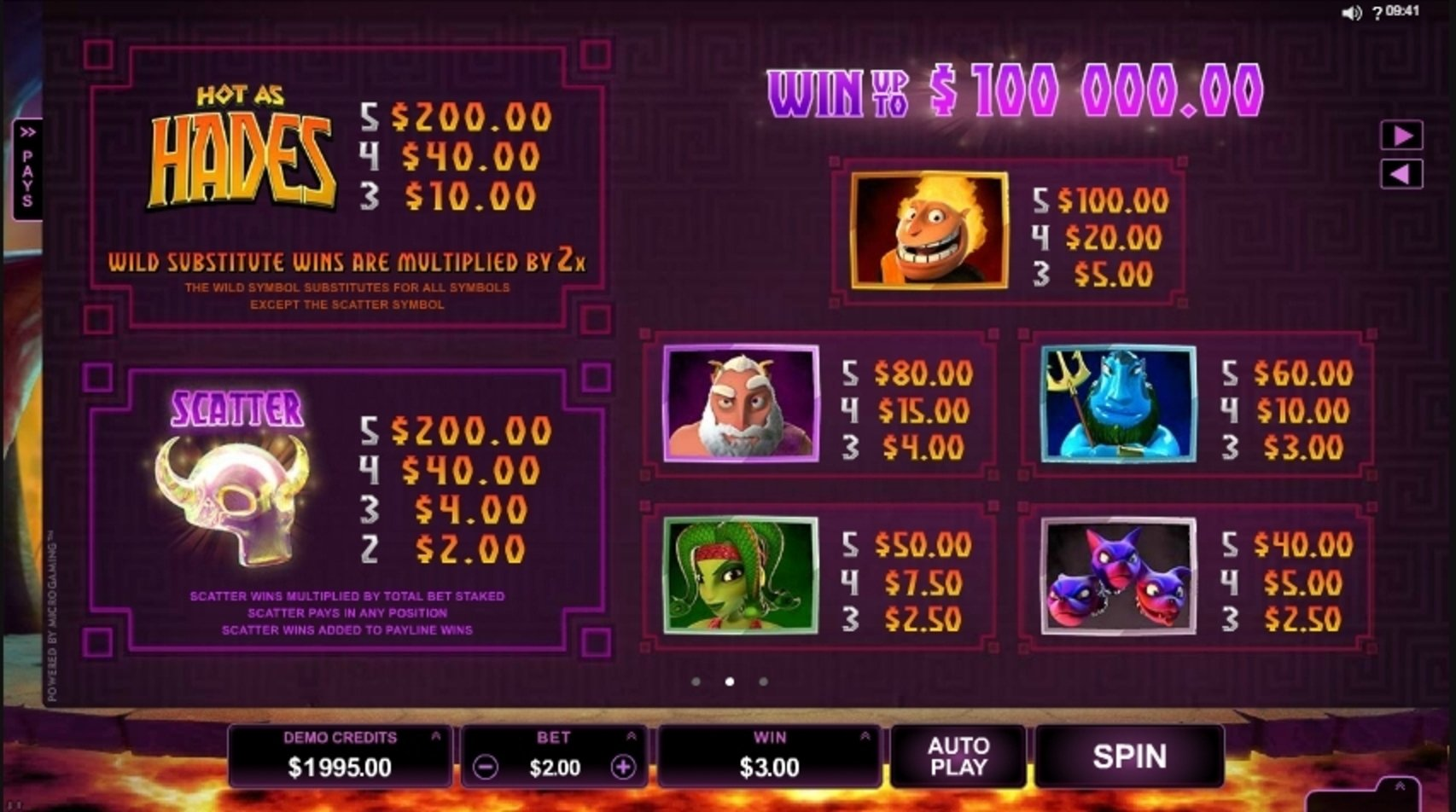 Hot as Hades Slot Machine - Play Free with No Download