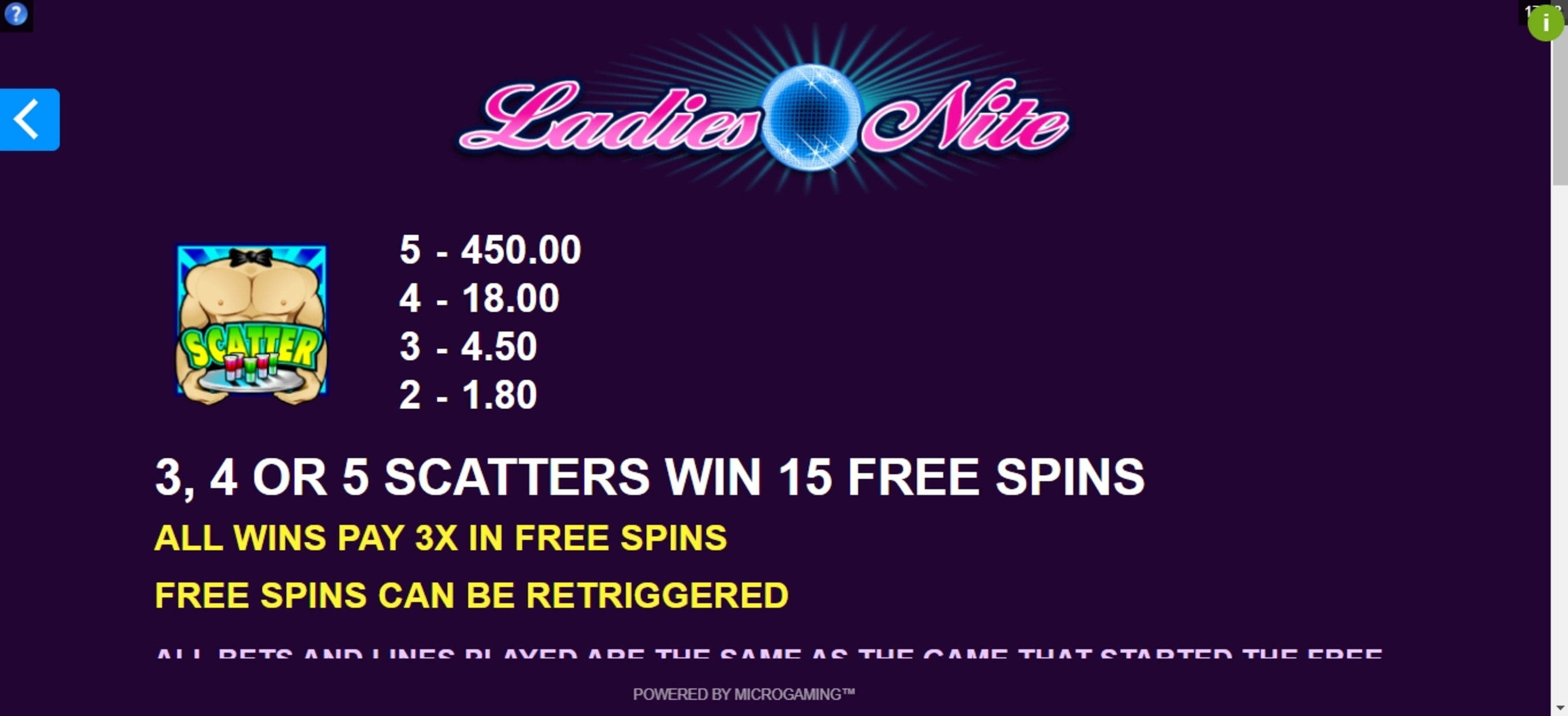 Info of Ladies Nite Slot Game by Microgaming
