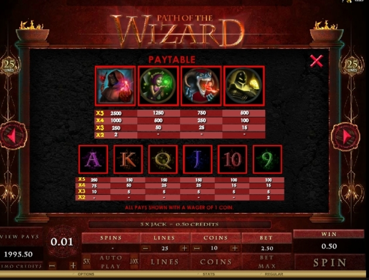 Info of Path of the Wizard Slot Game by Microgaming