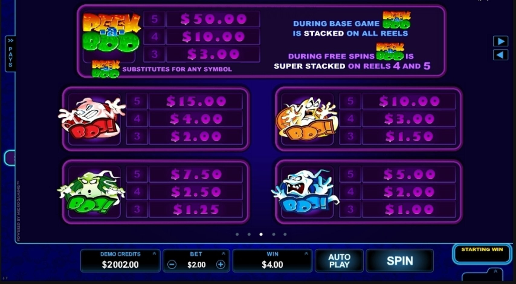 Info of Peek-a-Boo Slot Game by Microgaming
