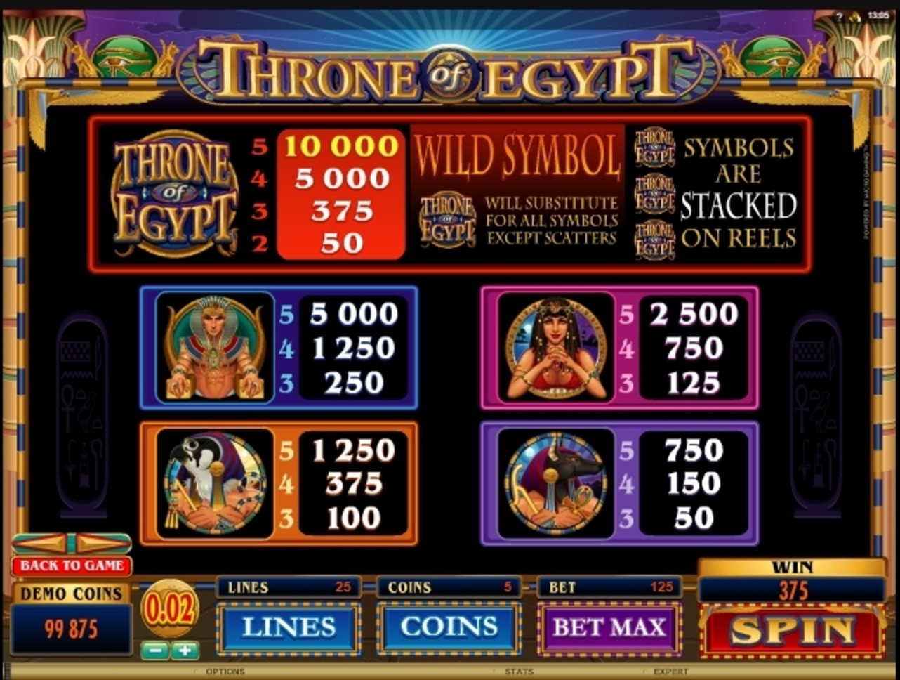 Info of Throne of Egypt Slot Game by Microgaming