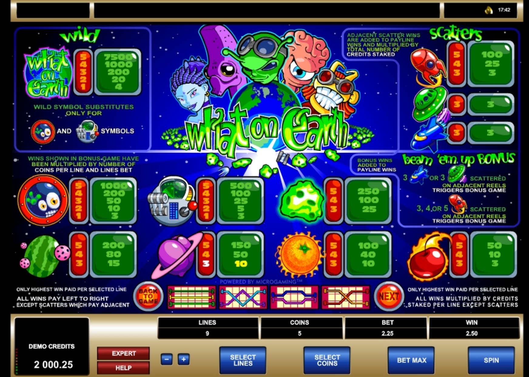 Info of What on Earth Slot Game by Microgaming