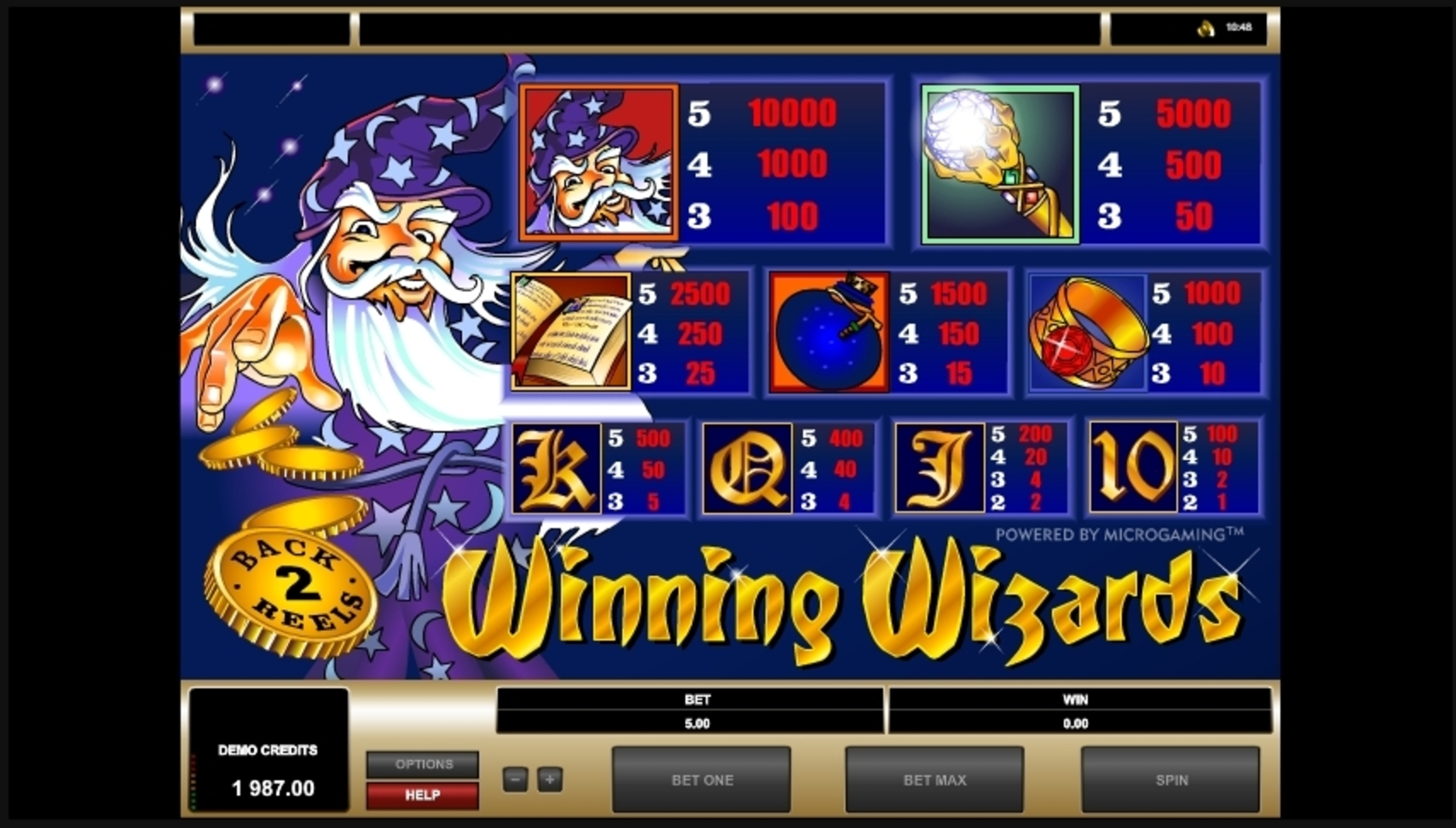 Info of Winning Wizards Slot Game by Microgaming