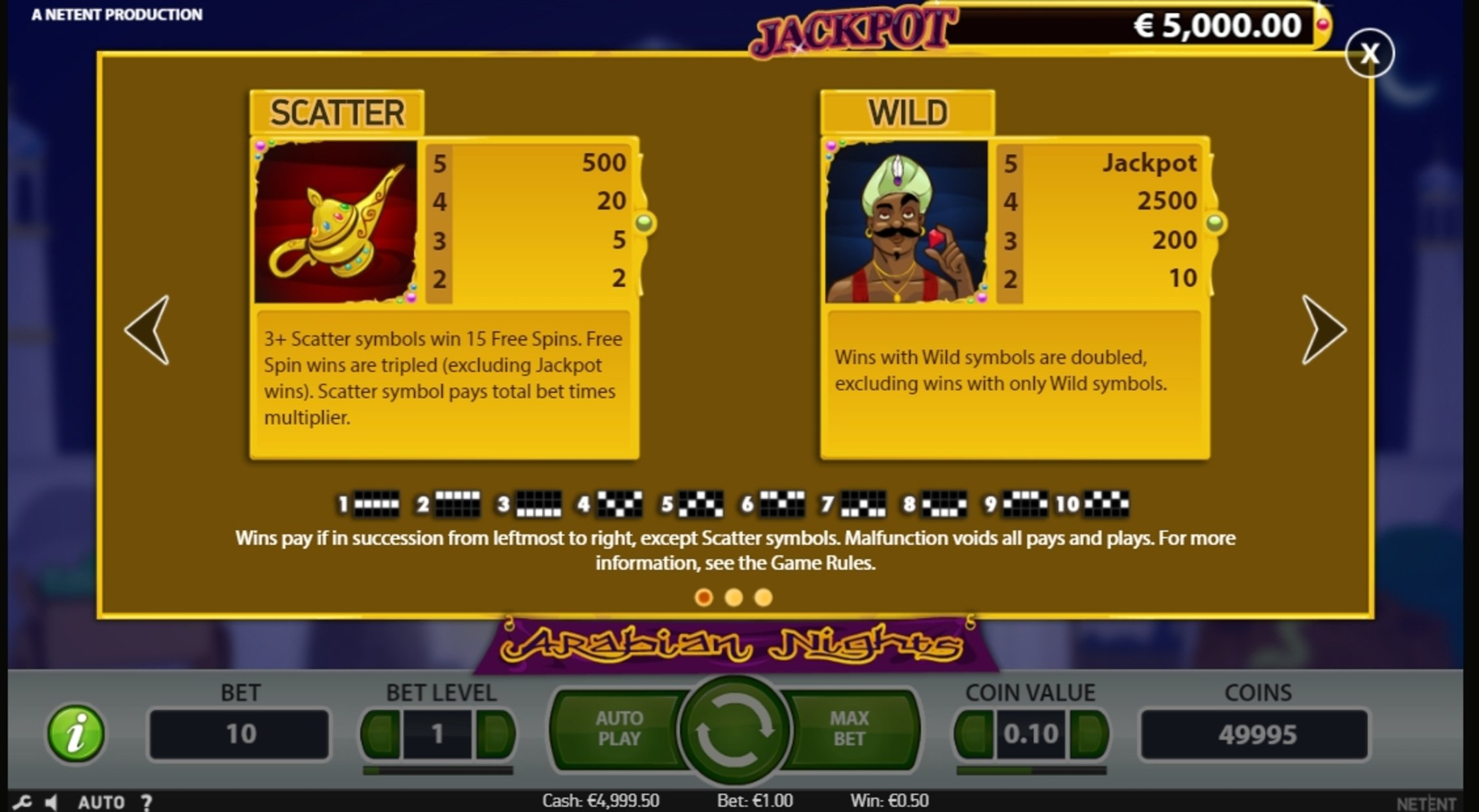 Info of Arabian Nights (Netent) Slot Game by NetEnt