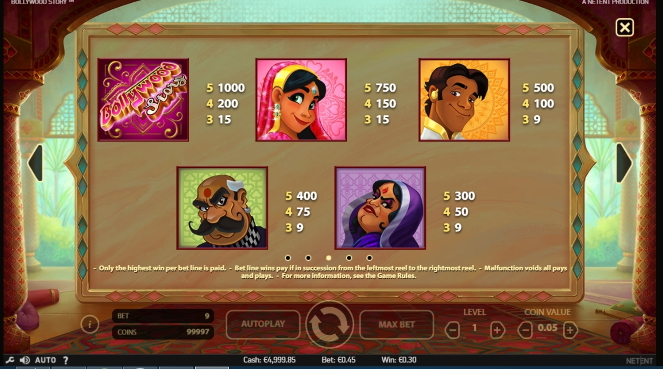 Lar?bollywood story netent slot game houston