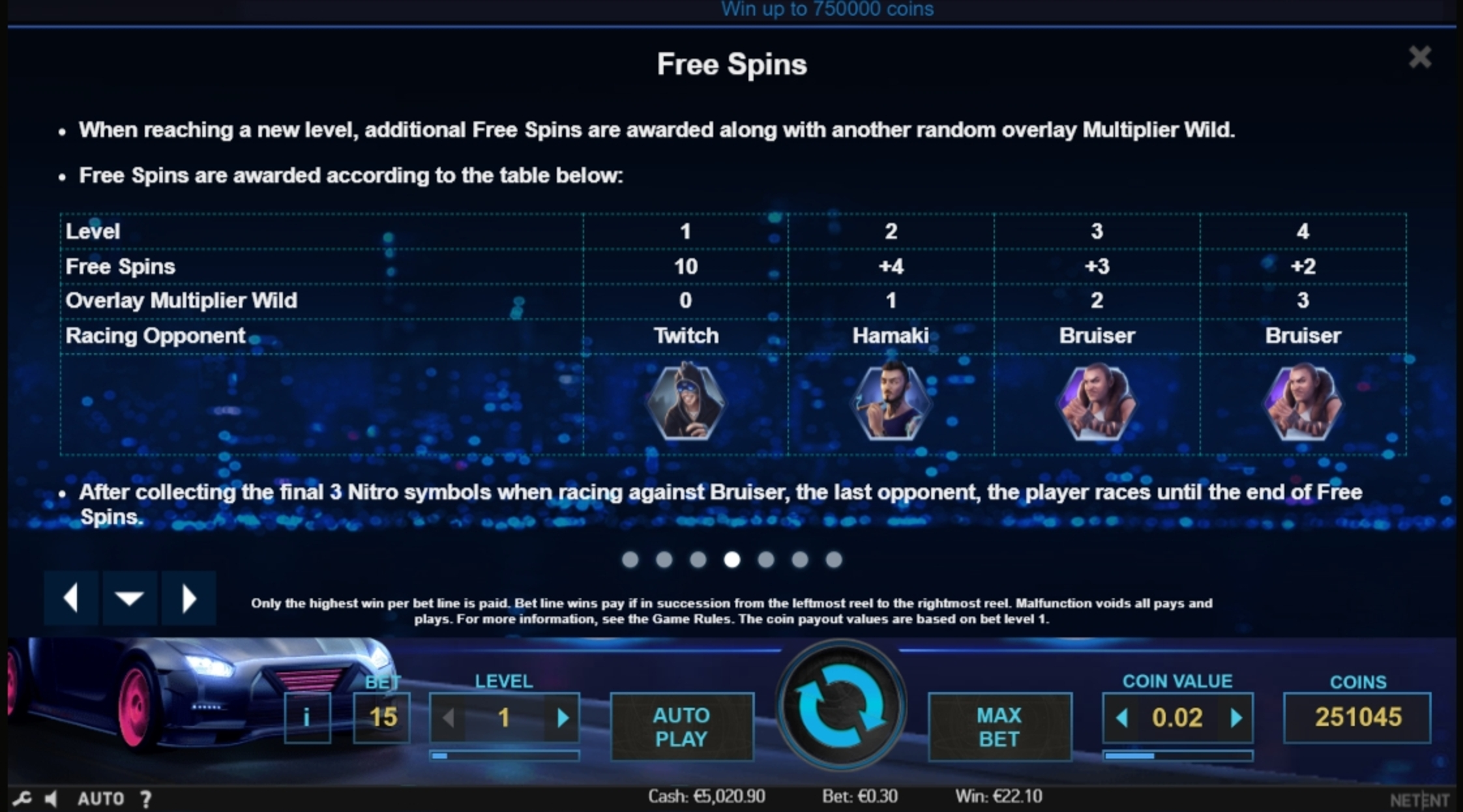 Info of Drive Multiplier Mayhem Slot Game by NetEnt