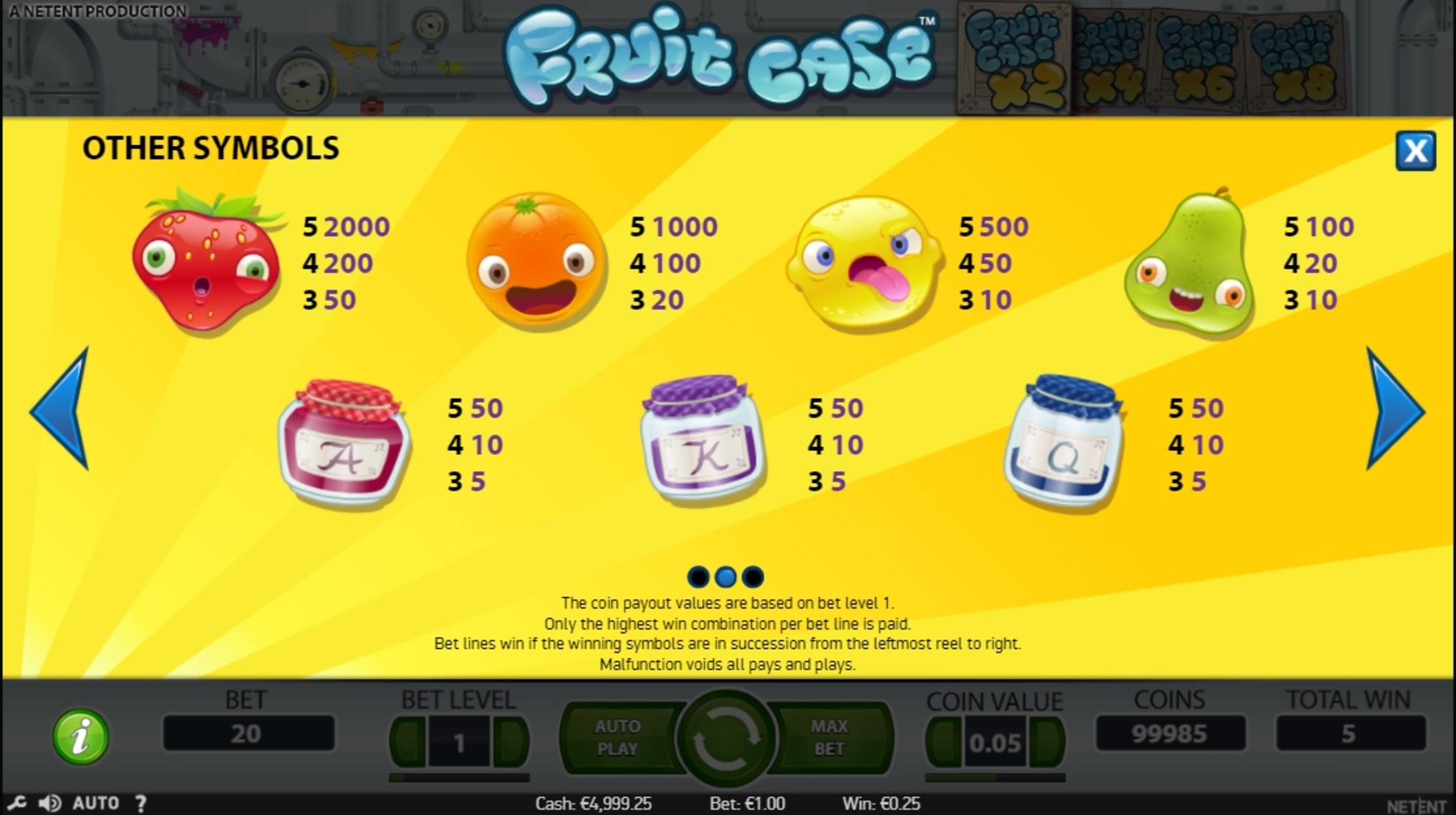 Info of Fruit Case Slot Game by NetEnt