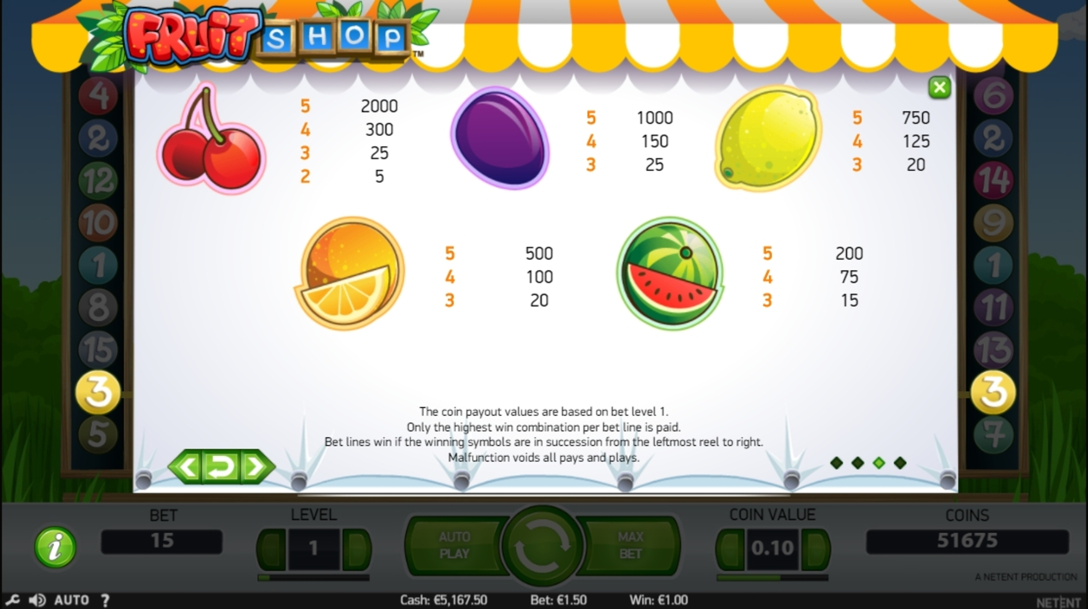 Info of Fruit Shop (NetEnt) Slot Game by NetEnt
