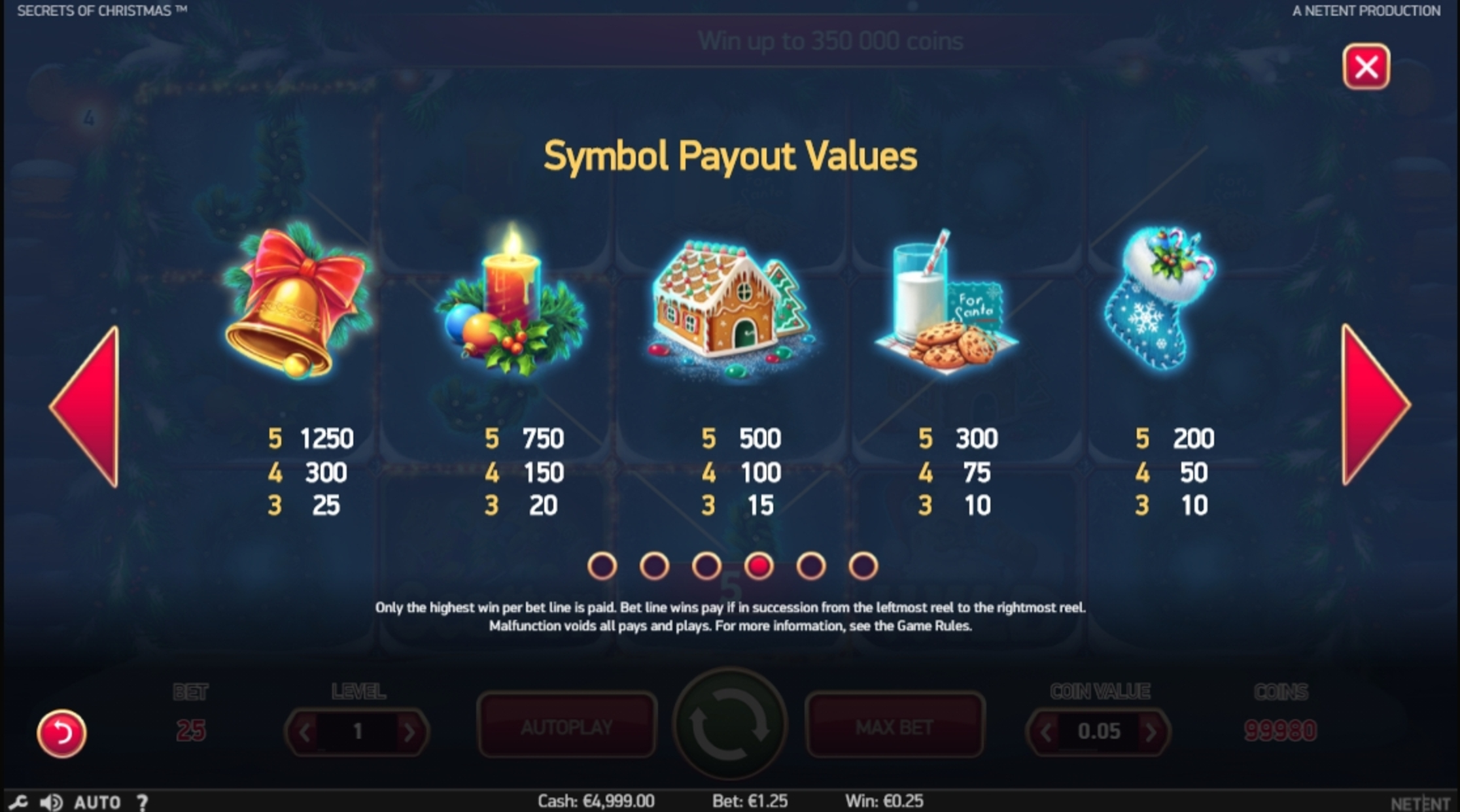 Info of Secrets of Christmas Slot Game by NetEnt
